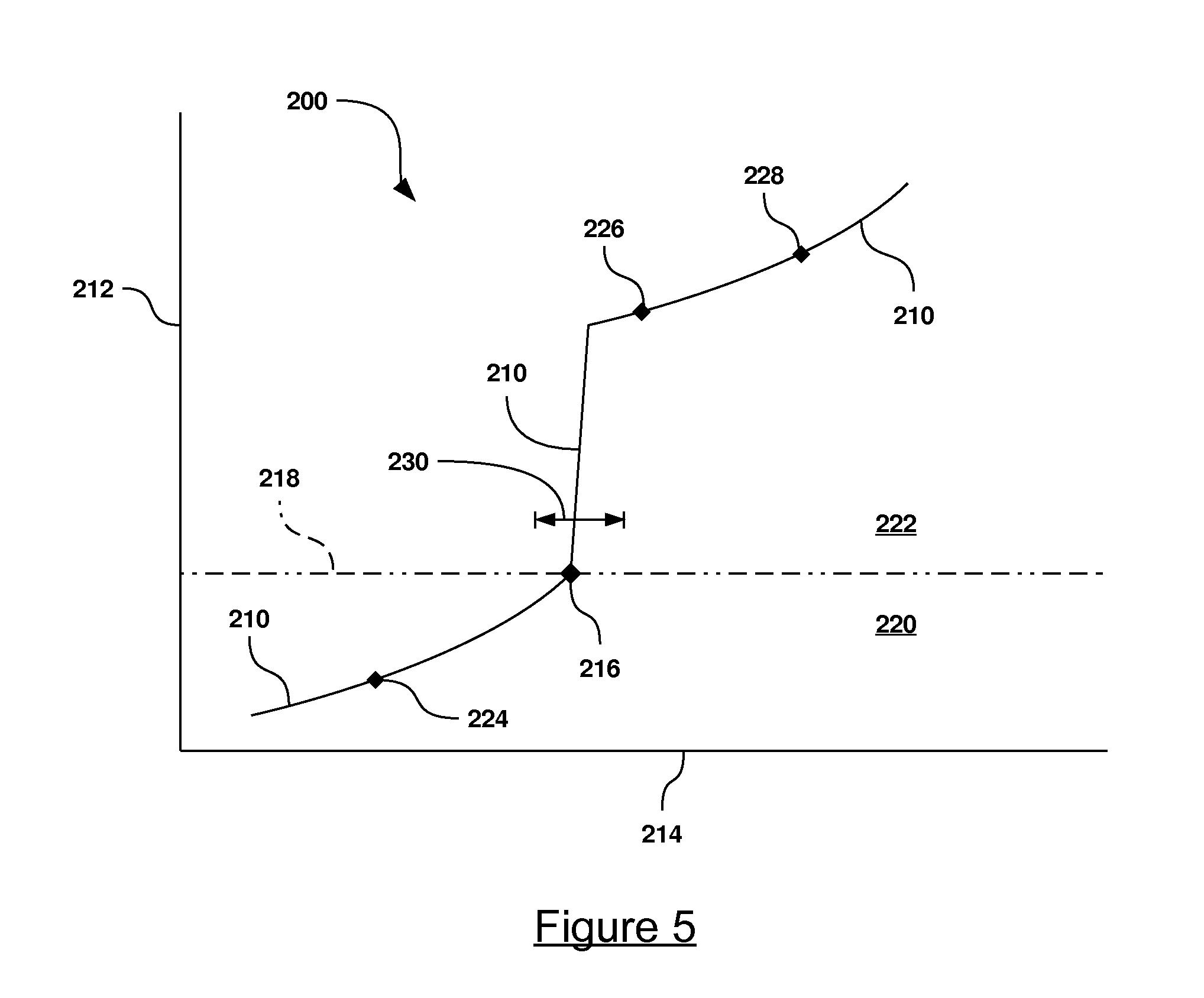 Patent US20110106351 - Method for controlling motor/generator ...
