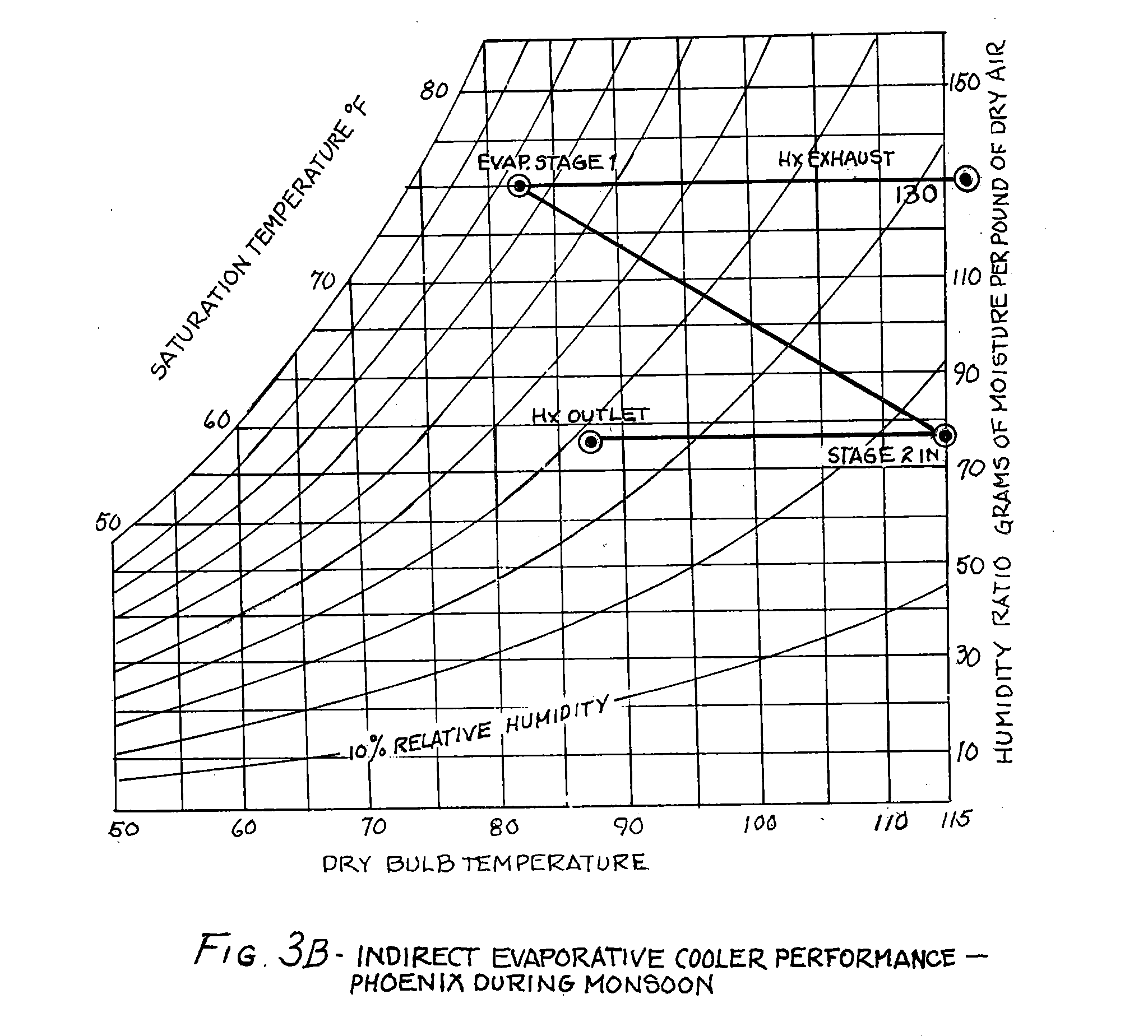 Evaporative Cooler Efficiency Chart : Patent us  integrated evaporative cooler and