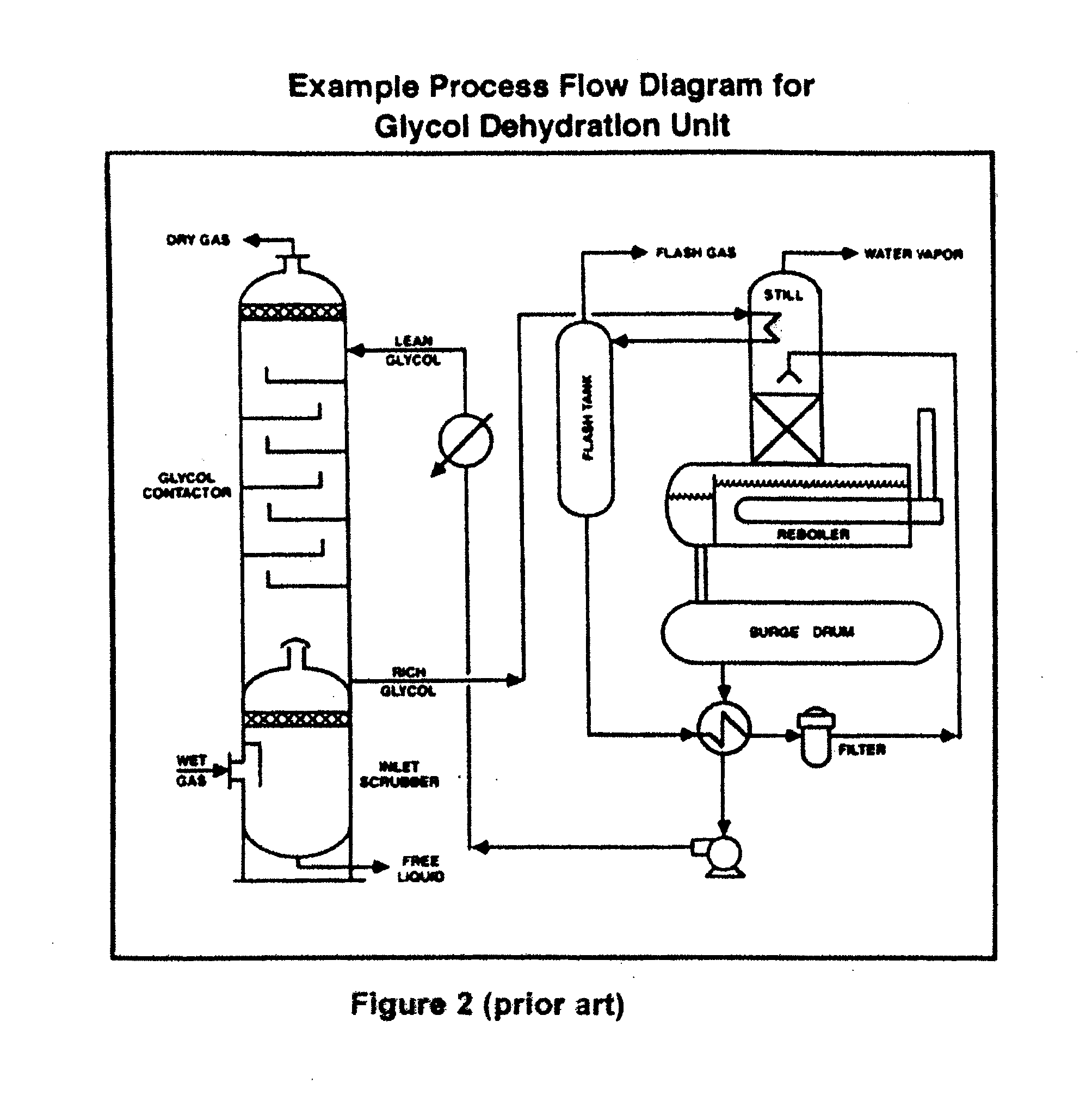 Patent Us20110126707 Emission Treatment Process From