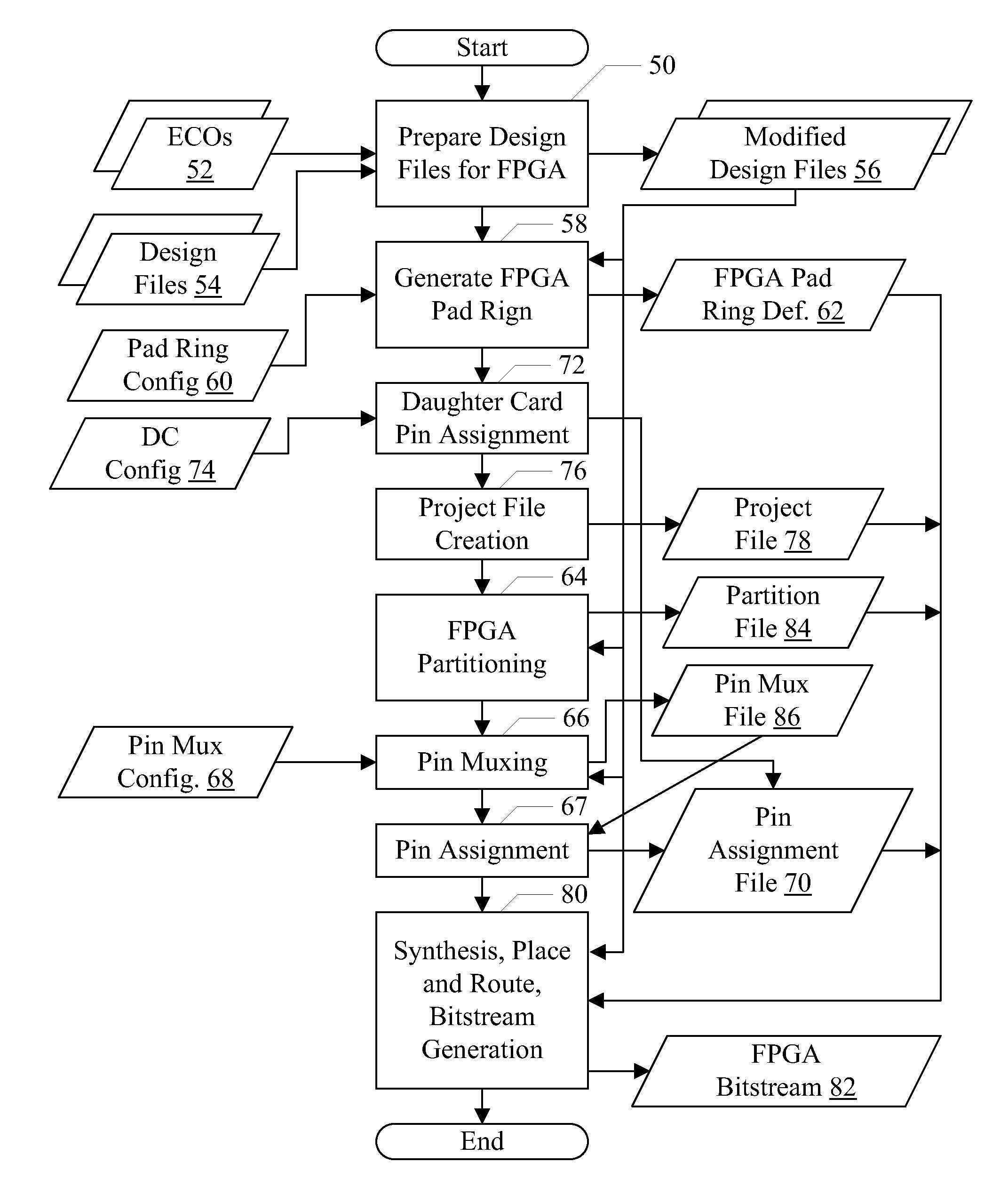 电路 电路图 电子 设计 素材 原理图 2143_2555