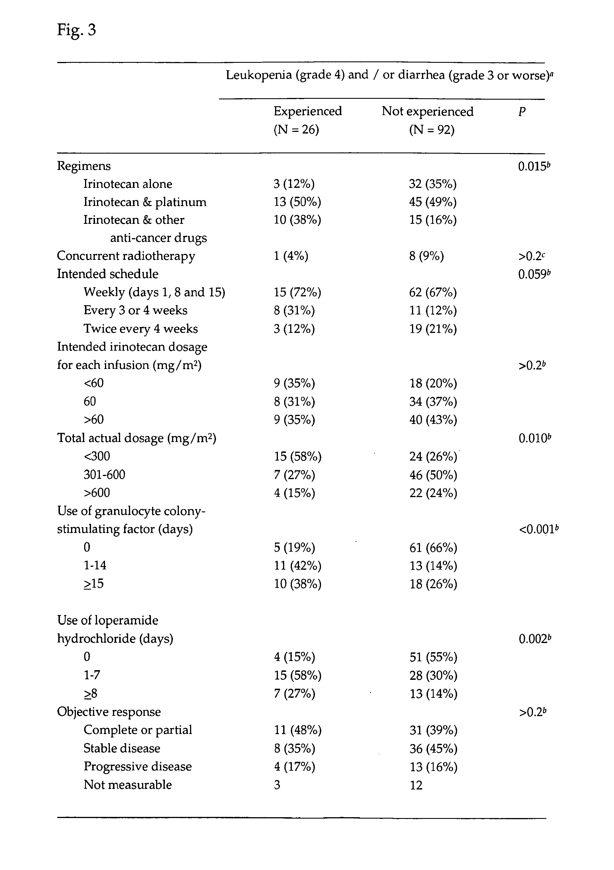 stack sequential algorithm to analyse adverse drug reaction Adverse drug reactions (adrs) are potentially very dangerous to patients and  are  and sentiment analysis (collobert et al, 2011 kim, 2014 zhou et al, 2015 )  then stacked by a max pooling layer that picks the maximum element from  each column  algorithms (see section 42 for further details.