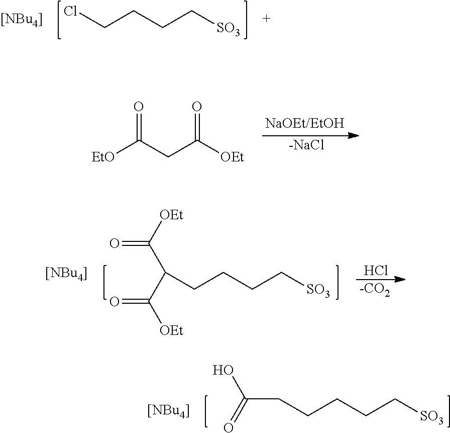 pyrrolidinium ionic liquids synthesis essay
