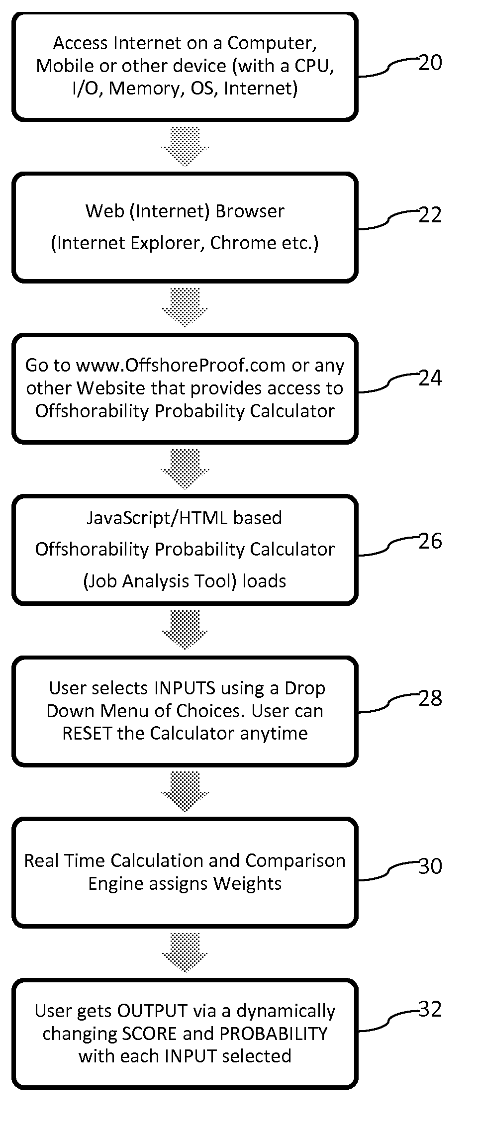 patent us web based offshorability probability patent drawing