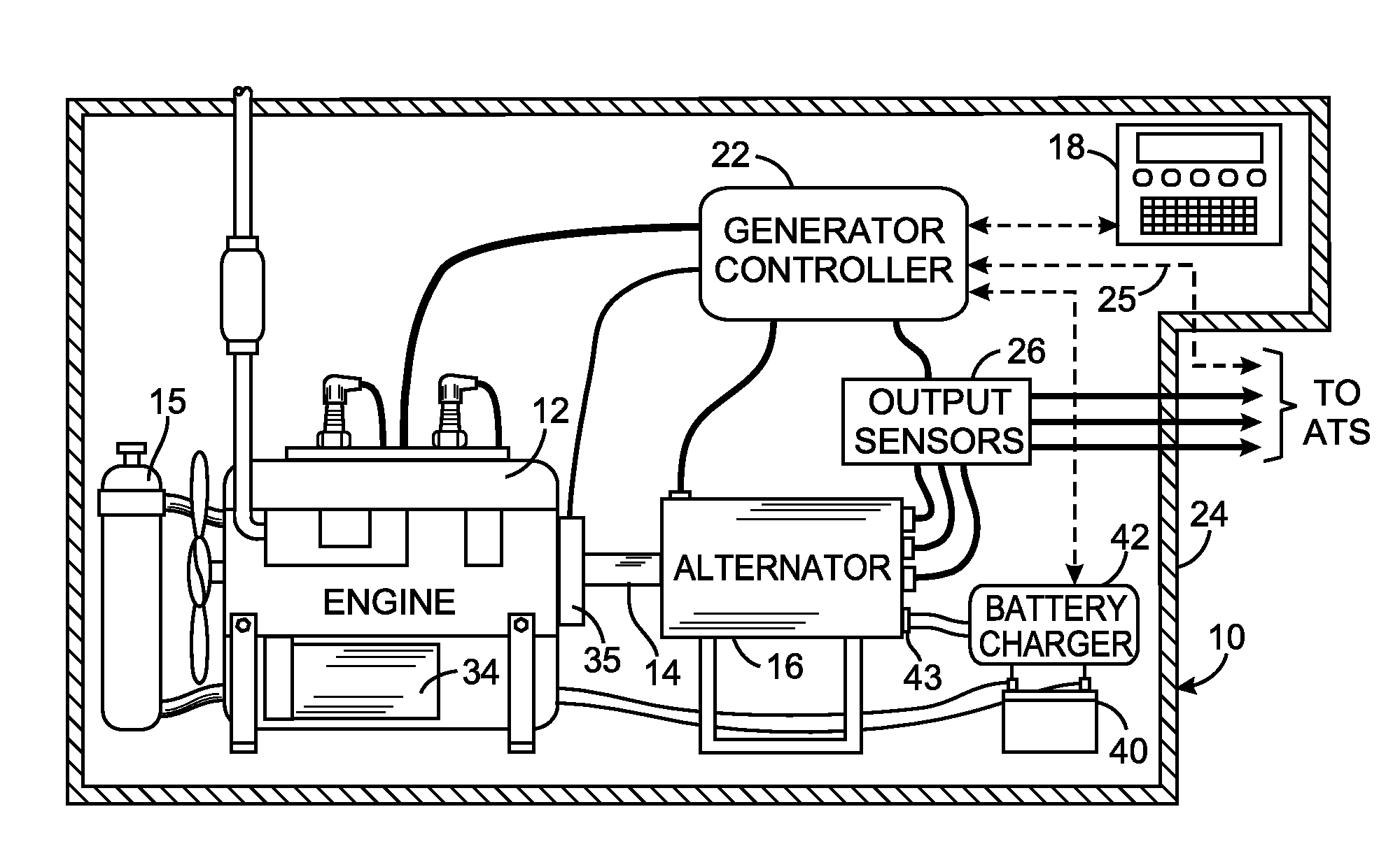 patent us20110172966 - diagnostic method for an engine-generator set