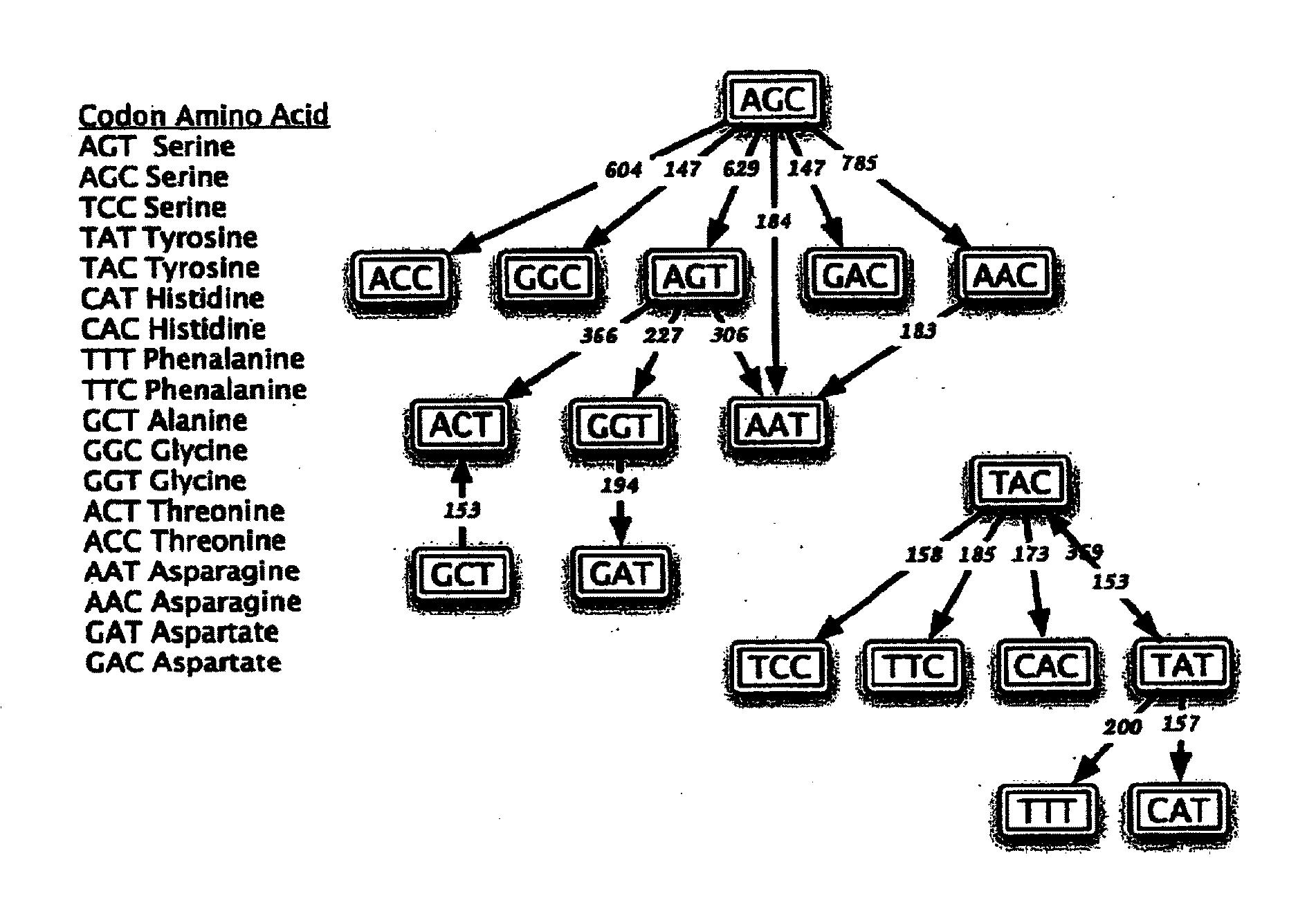 Mrna Strand Nucleotide Patent Drawing