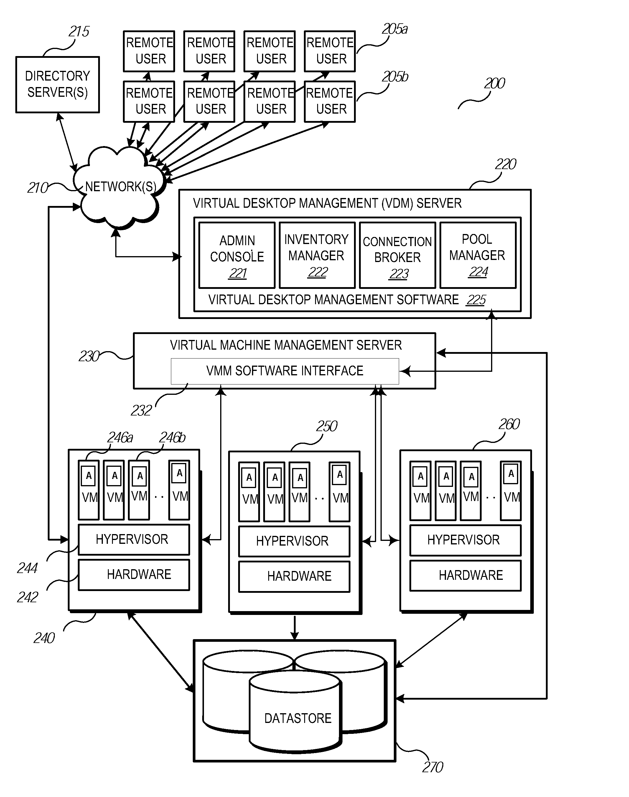 US20110184993A1 20110728 D00000 patent us20110184993 independent access to virtual machine on virtual center template fails