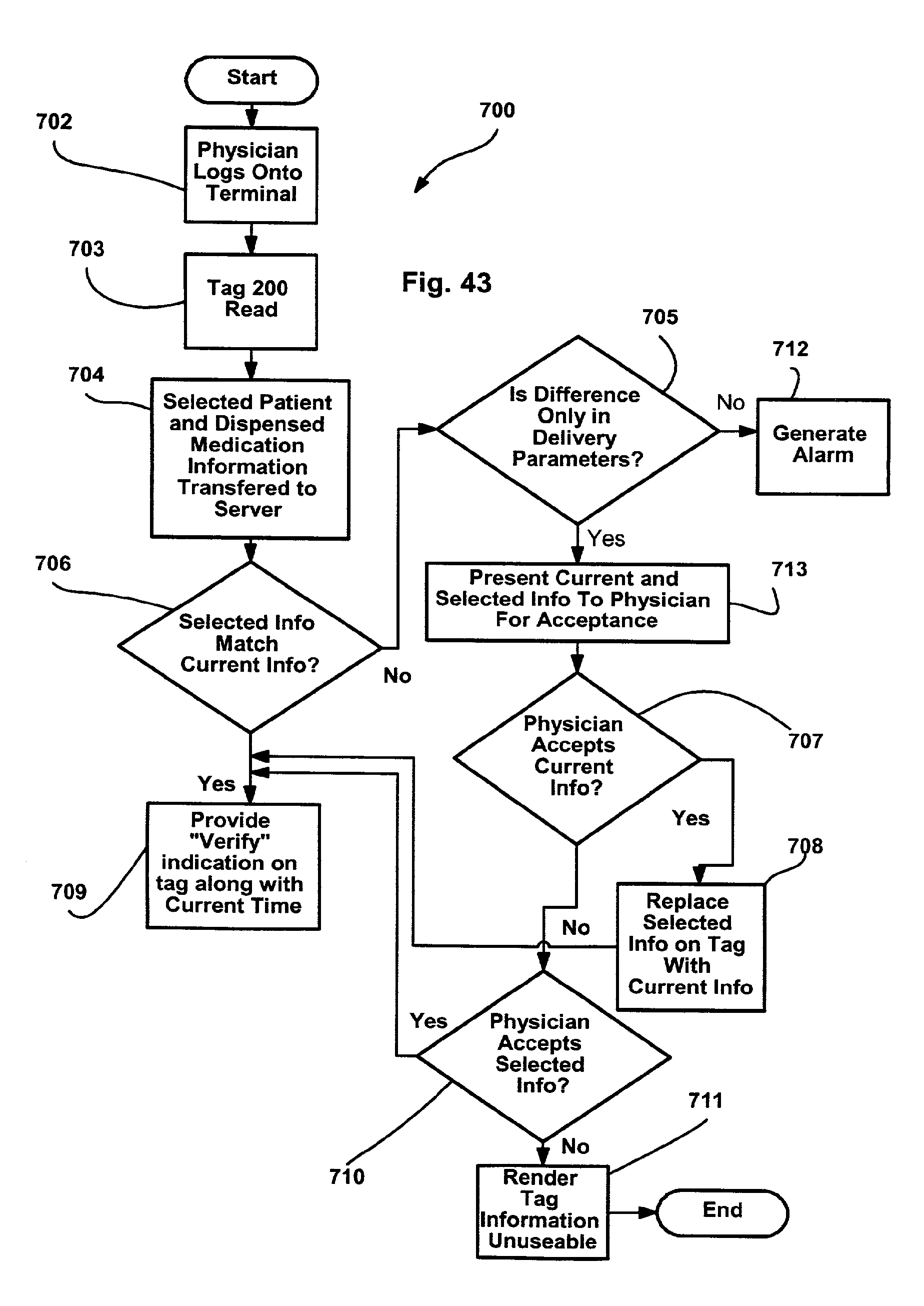 Patent Us20110196306 Method And Apparatus For Controlling An Psc0 Laptop Toshiba Wiring Diagram Drawing