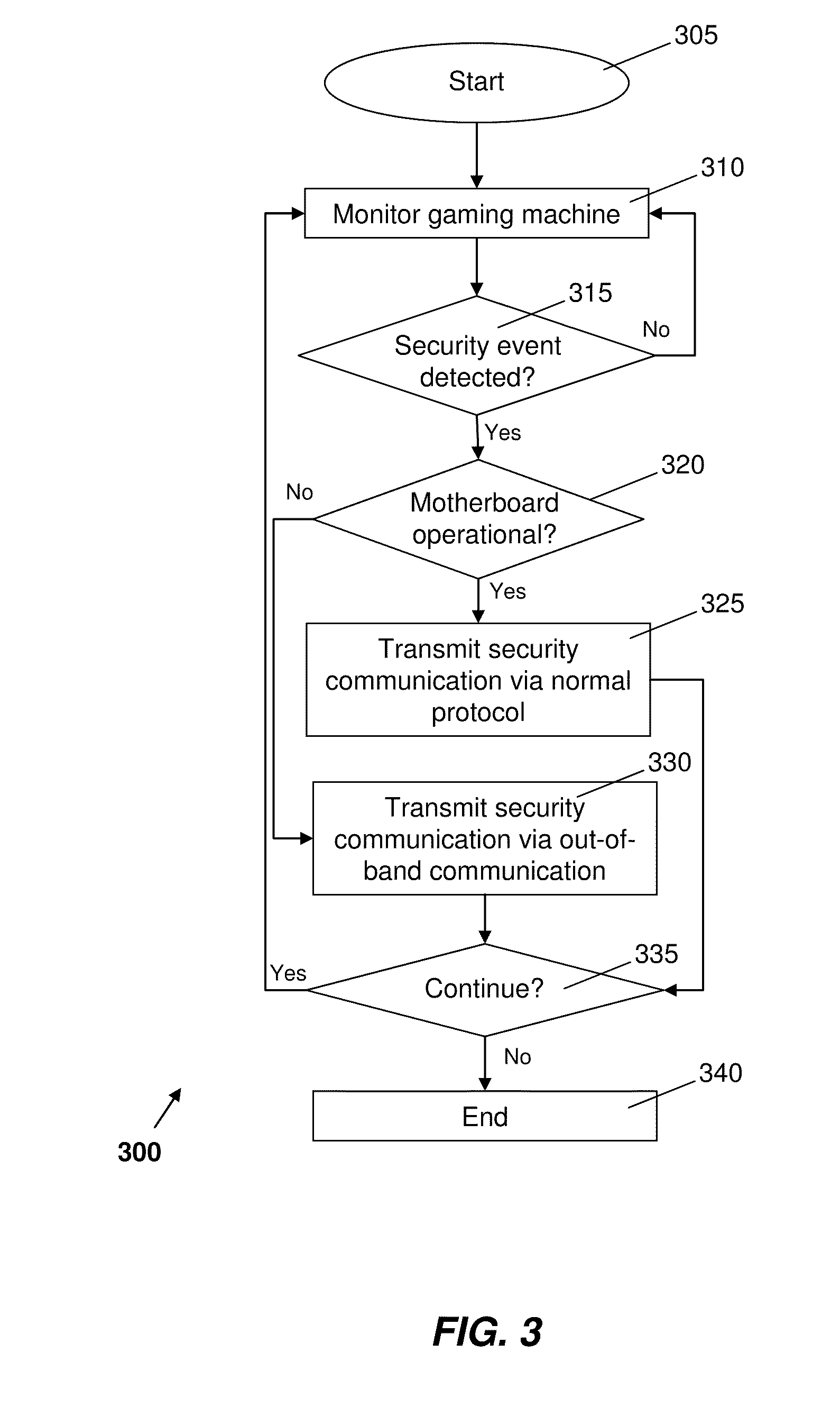 Patent Us20110201409 Integrated Gaming Security Monitor And