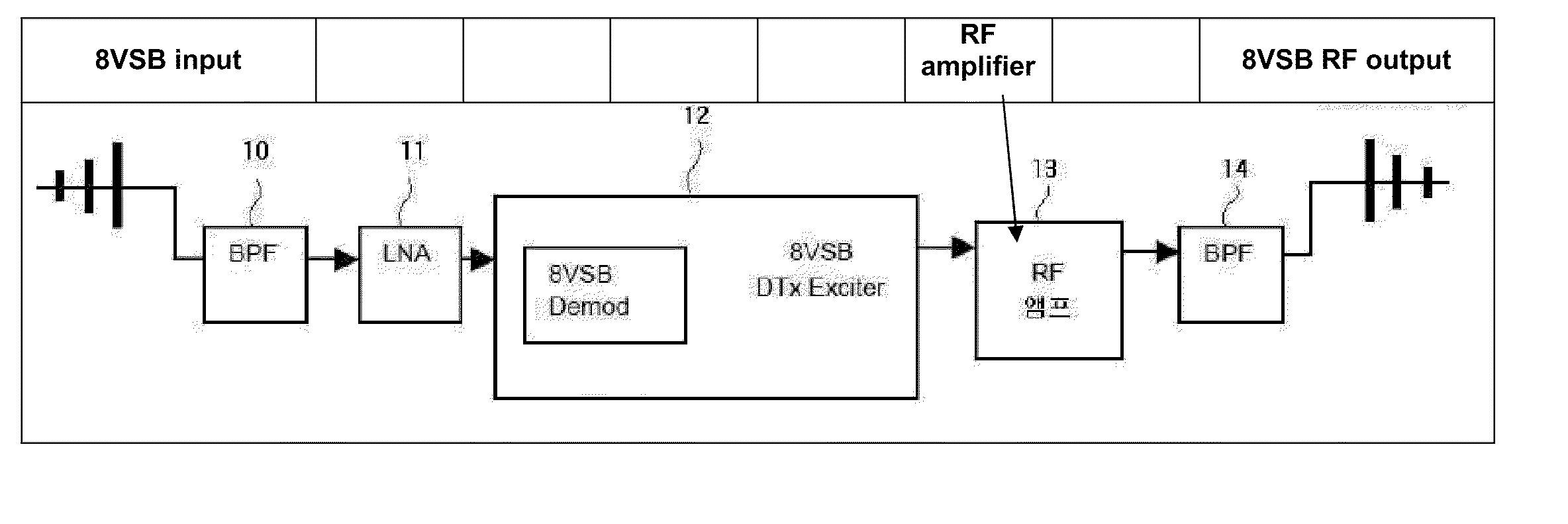 T V Transmitter Block Diagram With Explanation Schematic Diagrams Of 8vsb And U2022