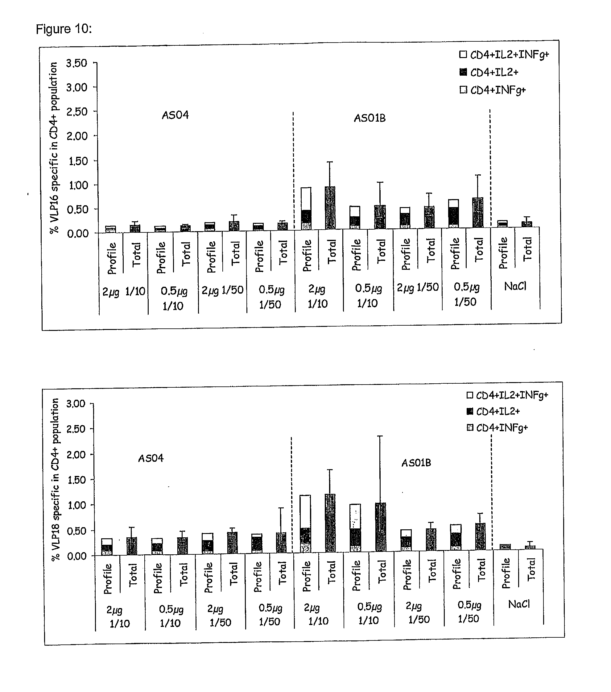 patent us20110206758 vaccine compositions comprising a saponin