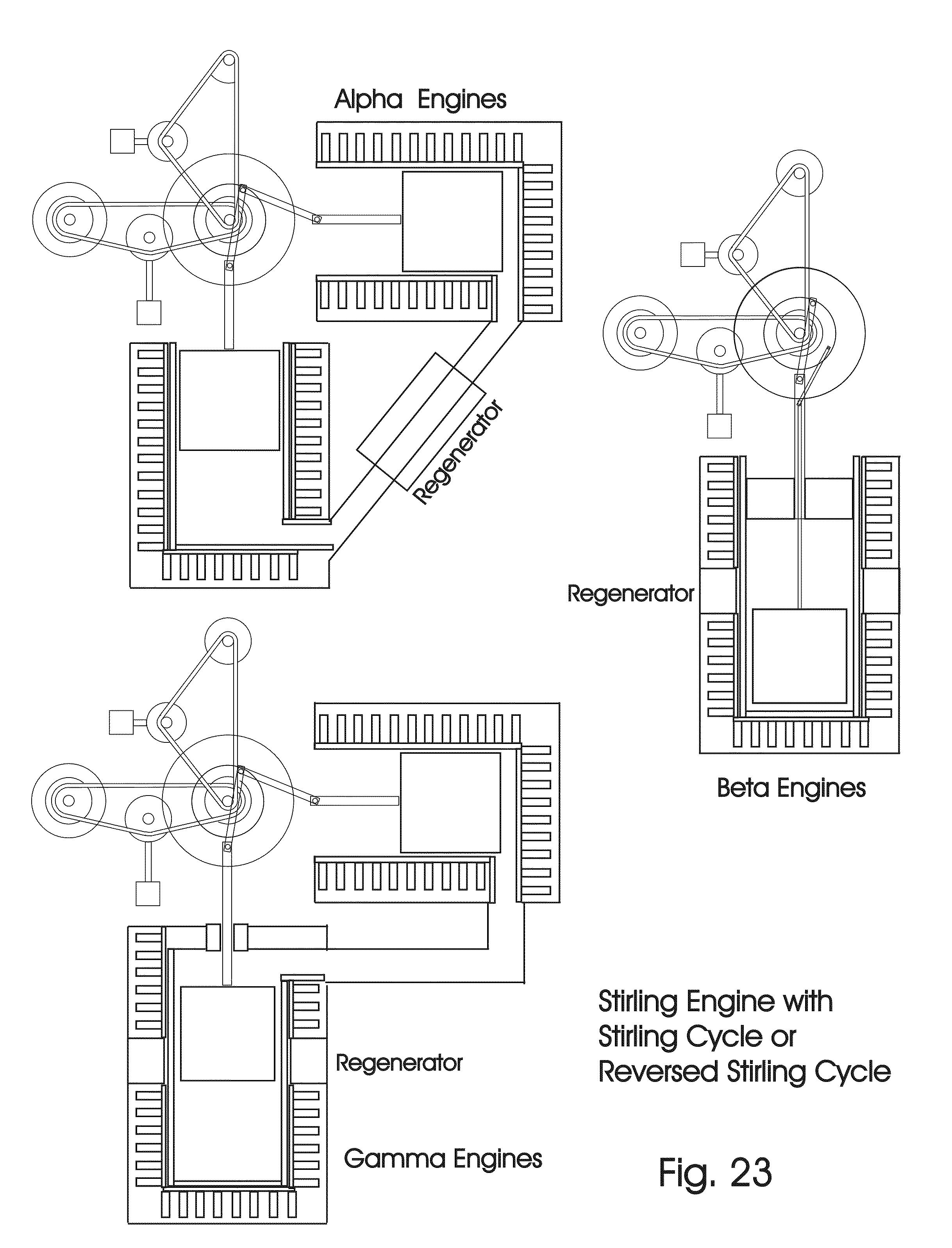 solar stirling engine electricity