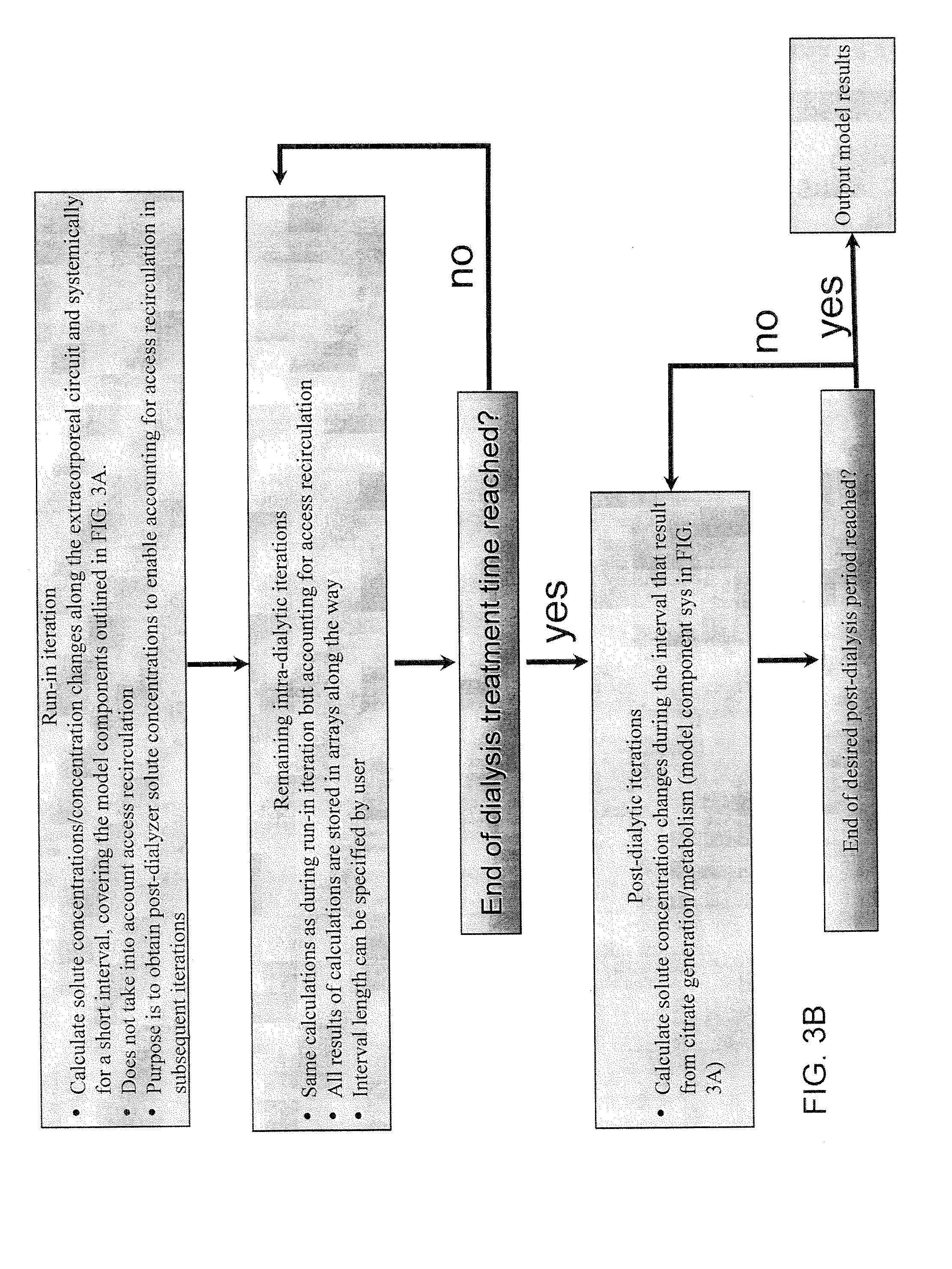Patent US20110237996 - Methods of Regional Citrate Anticoagulation ...
