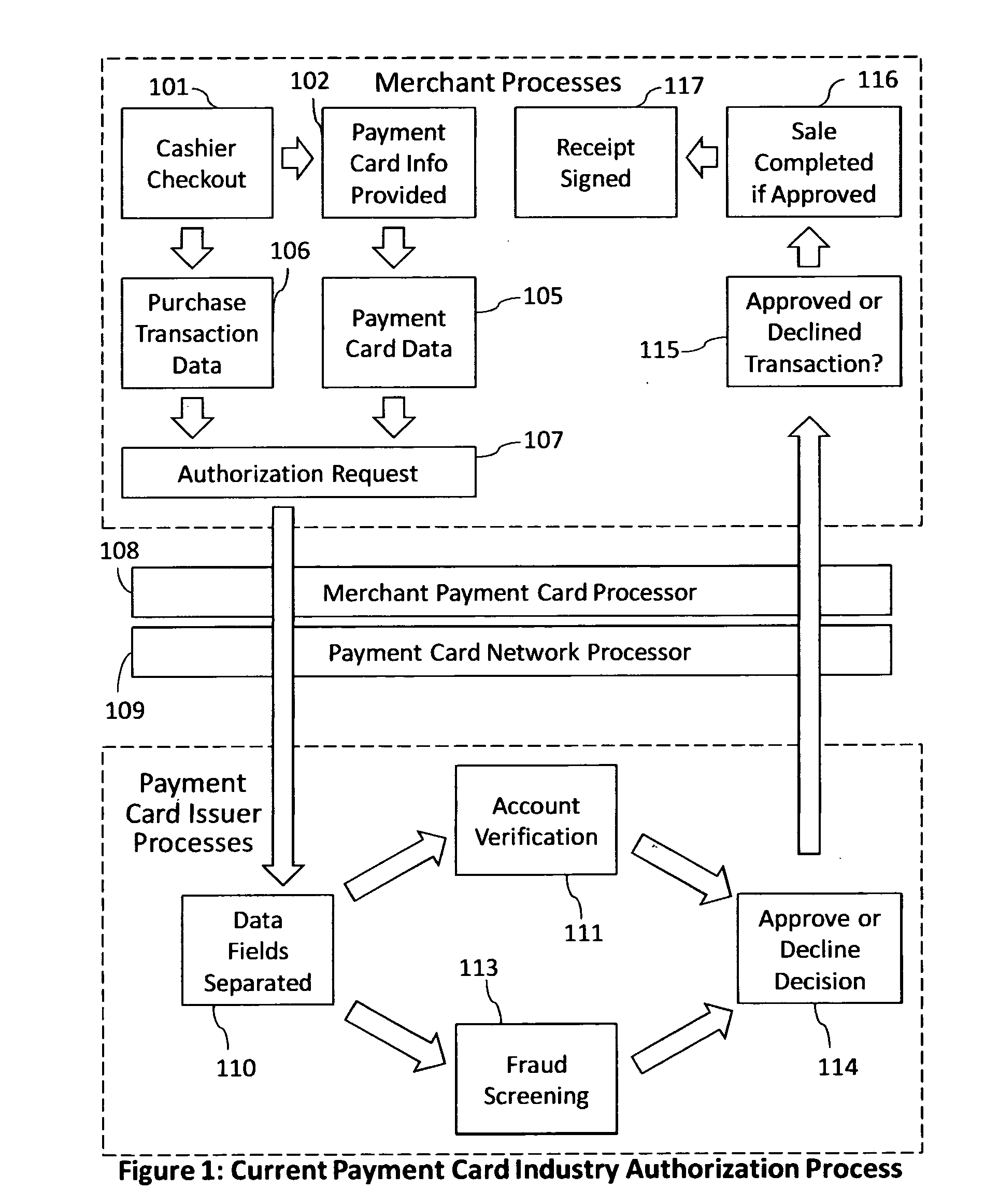 card transactions fraud detection techniques information technology essay Find and compare financial fraud detection software screens credit card transactions for online frauds to reduce chargeback prevents fraud and abusive users by detecting proxies and vpn connections in addition to using device fingerprinting techniques.