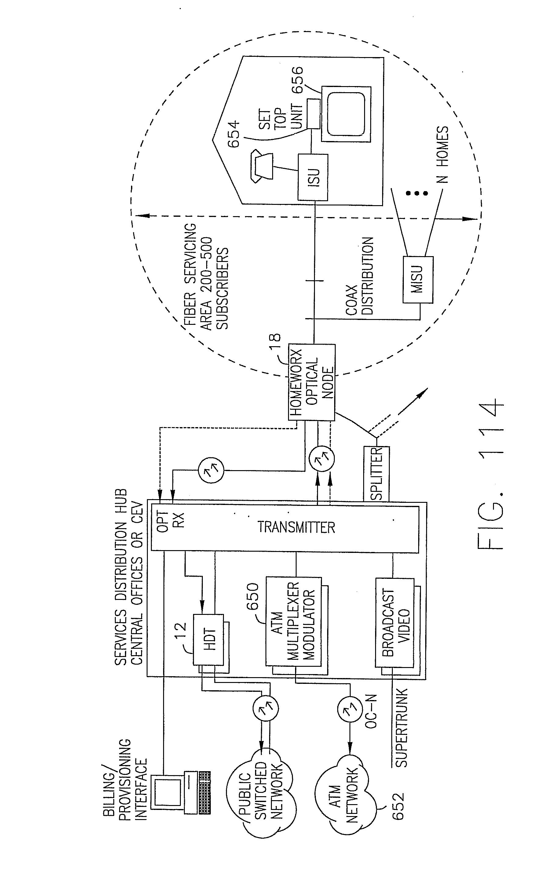 电路 电路图 电子 户型 户型图 平面图 原理图 1794_2853 竖版 竖屏