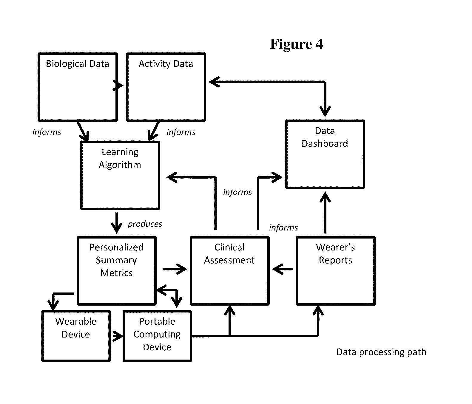 patent us20110245633