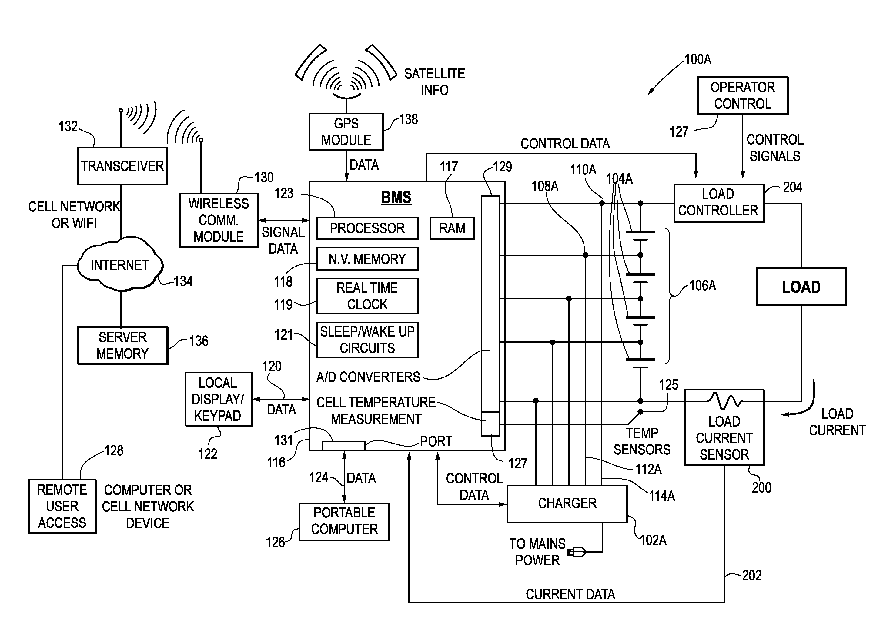 Lowrance Nmea Cable Wiring Diagram Trusted Diagrams Propel Gps Schematics Standard 5 Pin Pinout