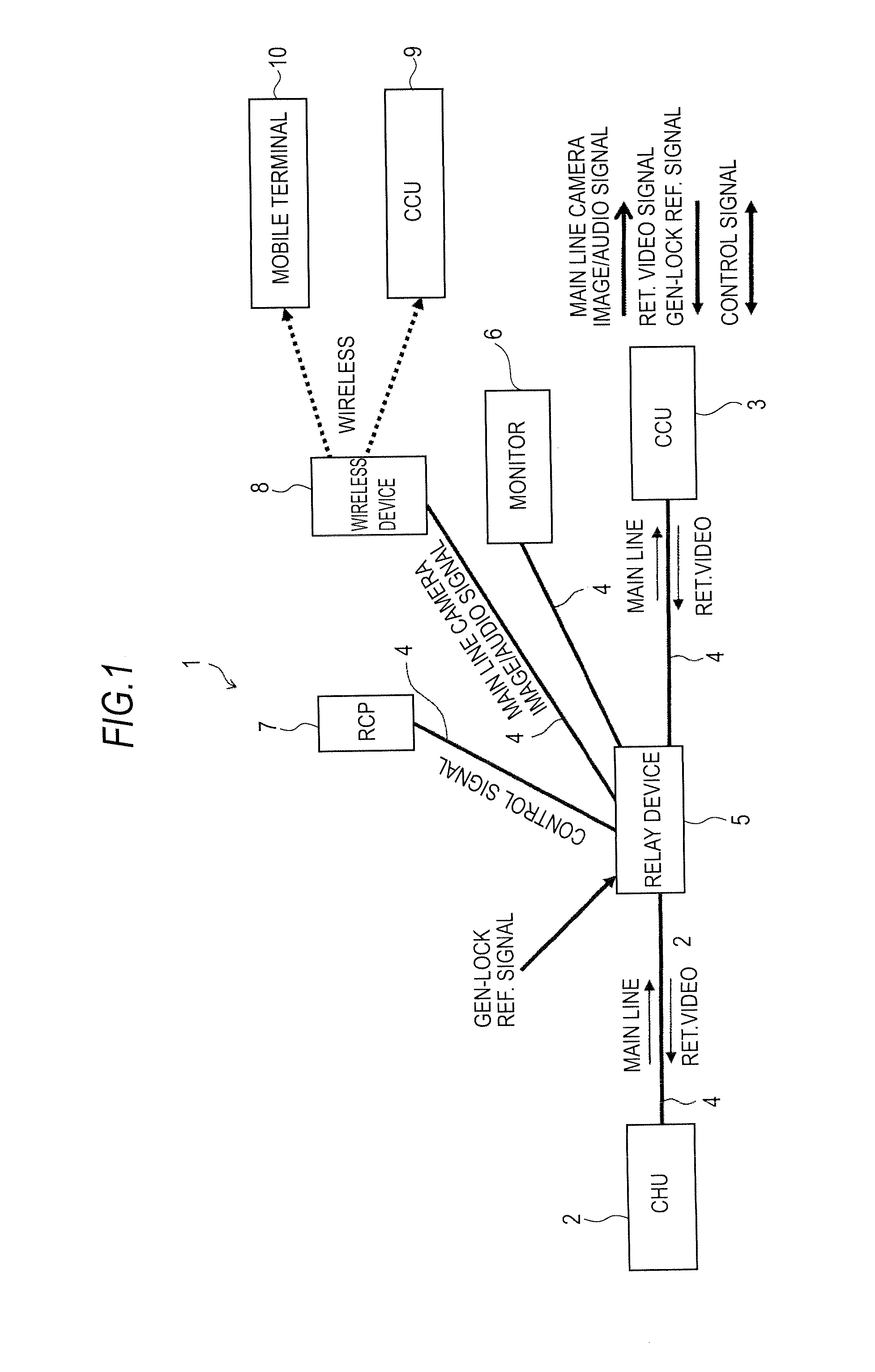 Patent Us20110249132 Camera System Device Genlock Wiring Diagram Drawing