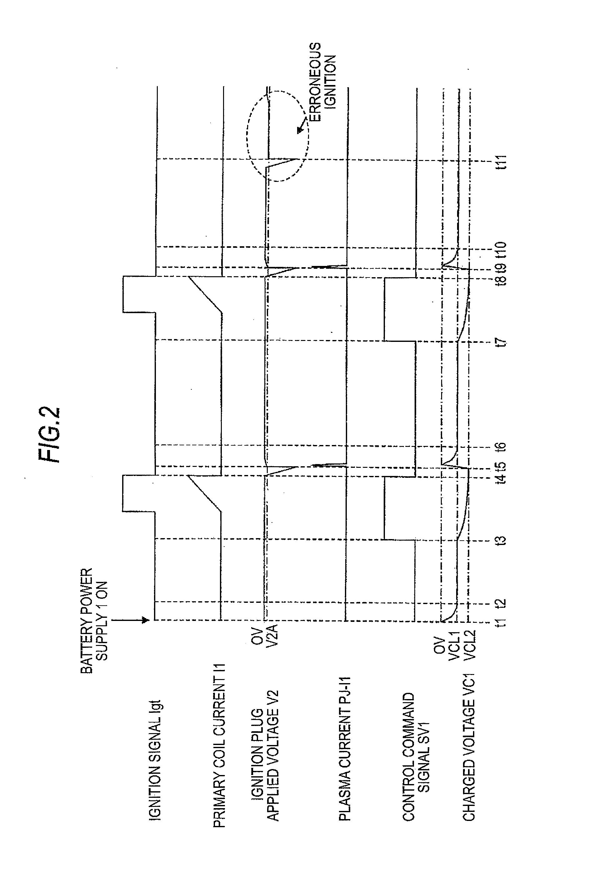 patent us20110253115 - plasma ignition system