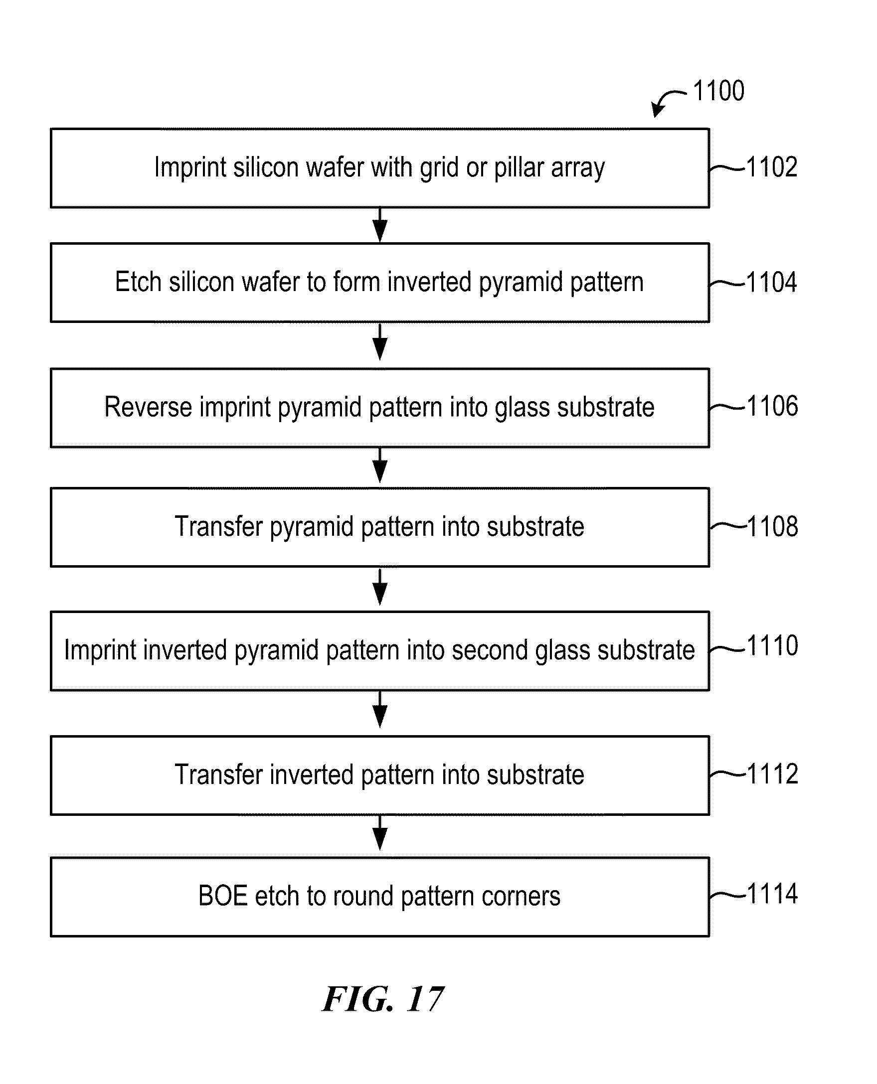 Patent US20110277827 - Nanostructured solar cell - Google Patents