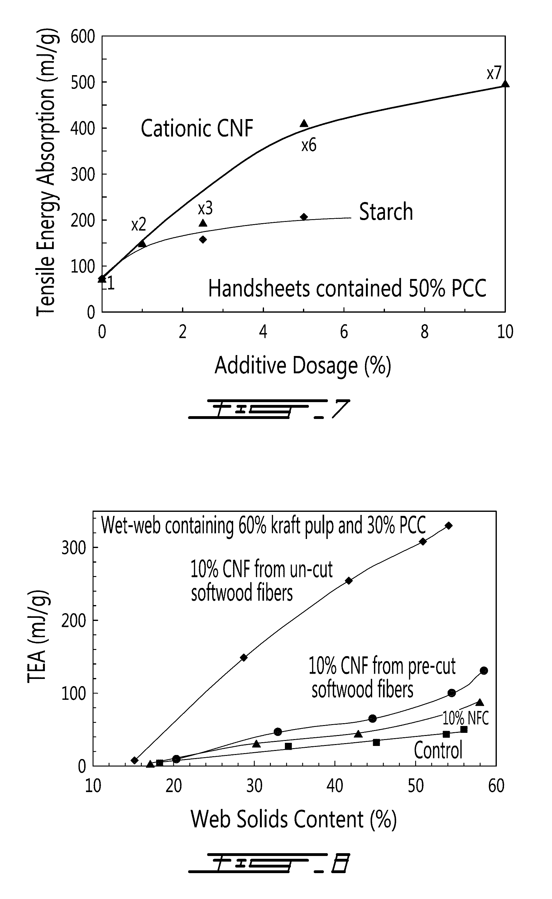 Patent US20110277947 - Cellulose nanofilaments and method to ...