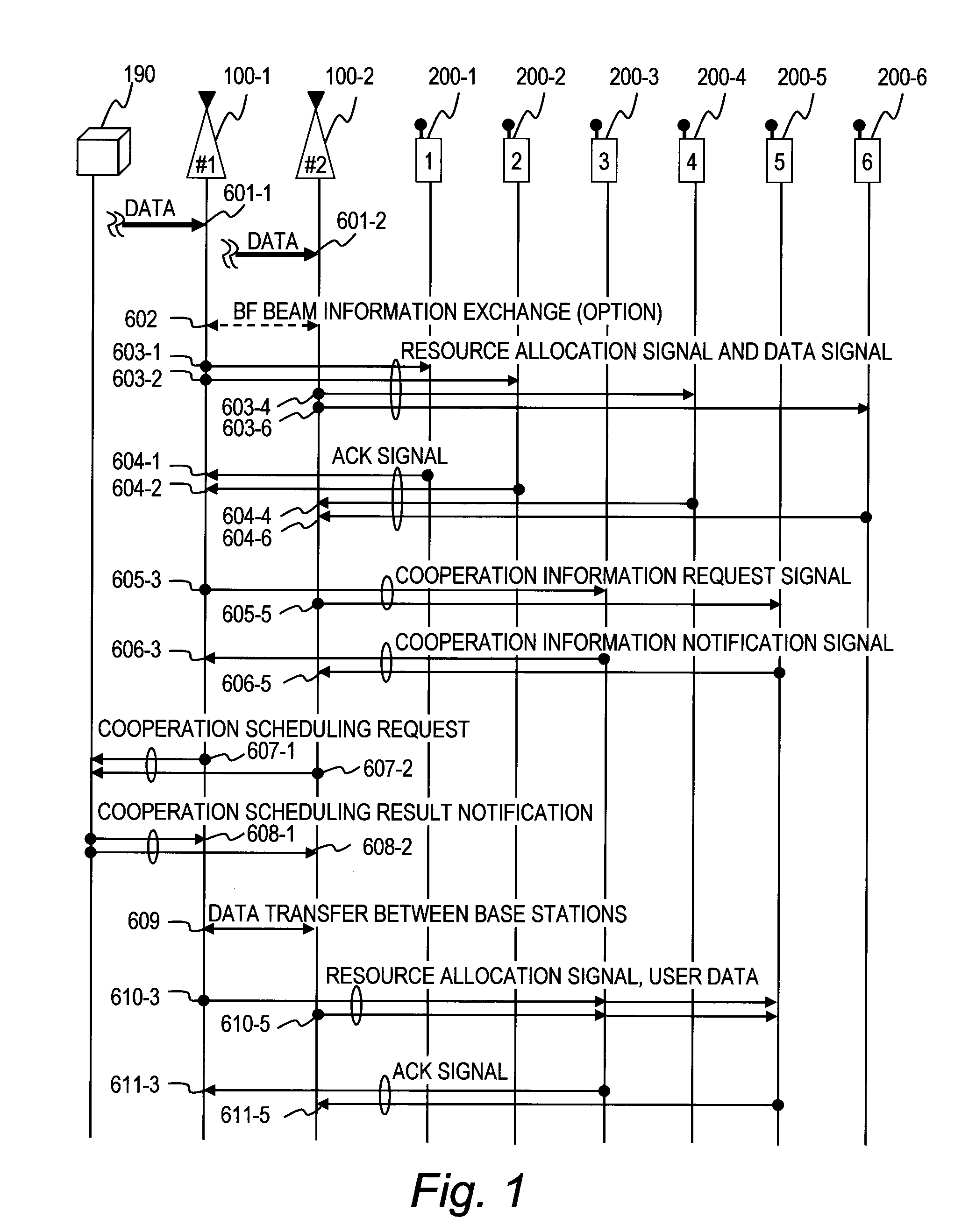 Patent Us20110287798 Base Station And Wireless Communication Circuit Diagram Nokia 1100 Drawing