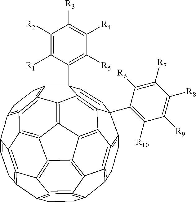 1 4 fullerene addends in photovoltaic cells 1 j nanosci nanotechnol 2014 feb14(2):1064-84 fullerene derivatives as  electron acceptors for organic photovoltaic cells mi d, kim jh, kim hu, xu f,.