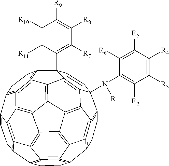 1 4 fullerene addends in photovoltaic cells 14 fullerene based acceptor materials for opvs   addend results in an  increase in the lumo of the acceptor by about 100 mev compared to that of   the fundamental photovoltaic mechanism in an organic solar cell.