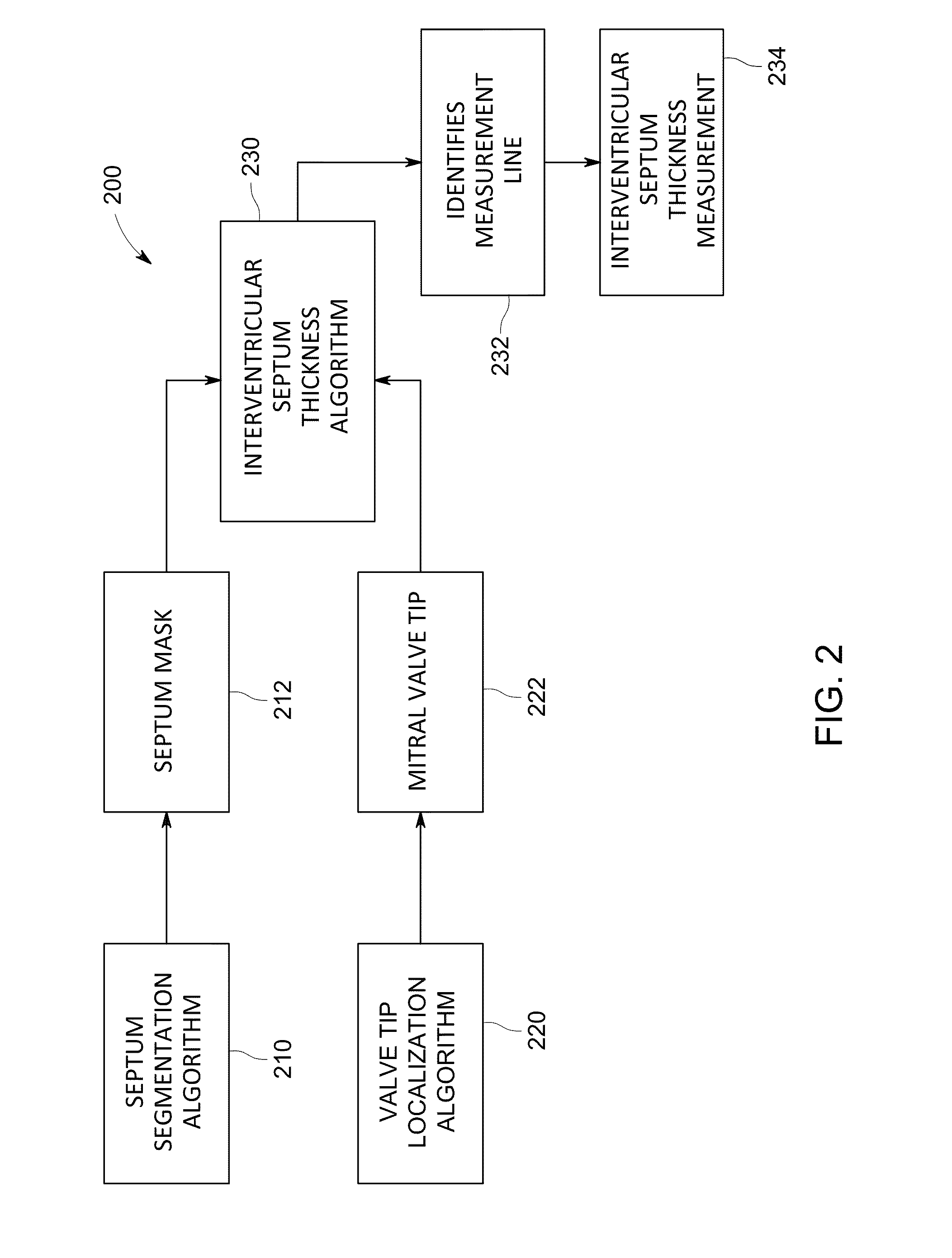 Thick Line Drawing Algorithm In Python : Patent us  methods and apparatus for automated
