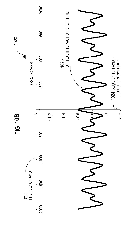 Brevet Us20120002972 Techniques For Single Sideband Suppressed Sidebandsuppressed Carrier Rf Modulator Fm Modulation Block Diagram Patent Drawing