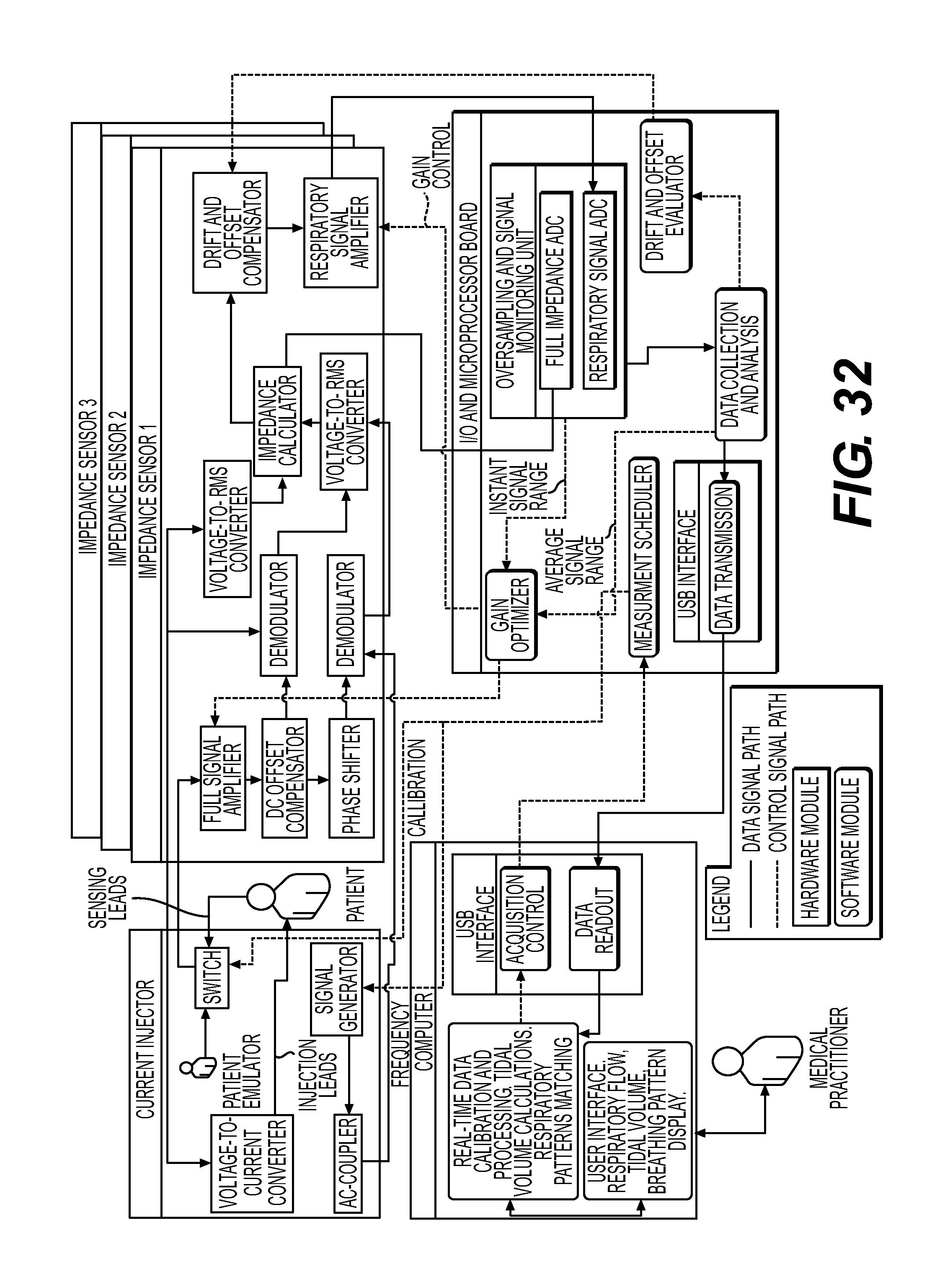 patent us20120041279