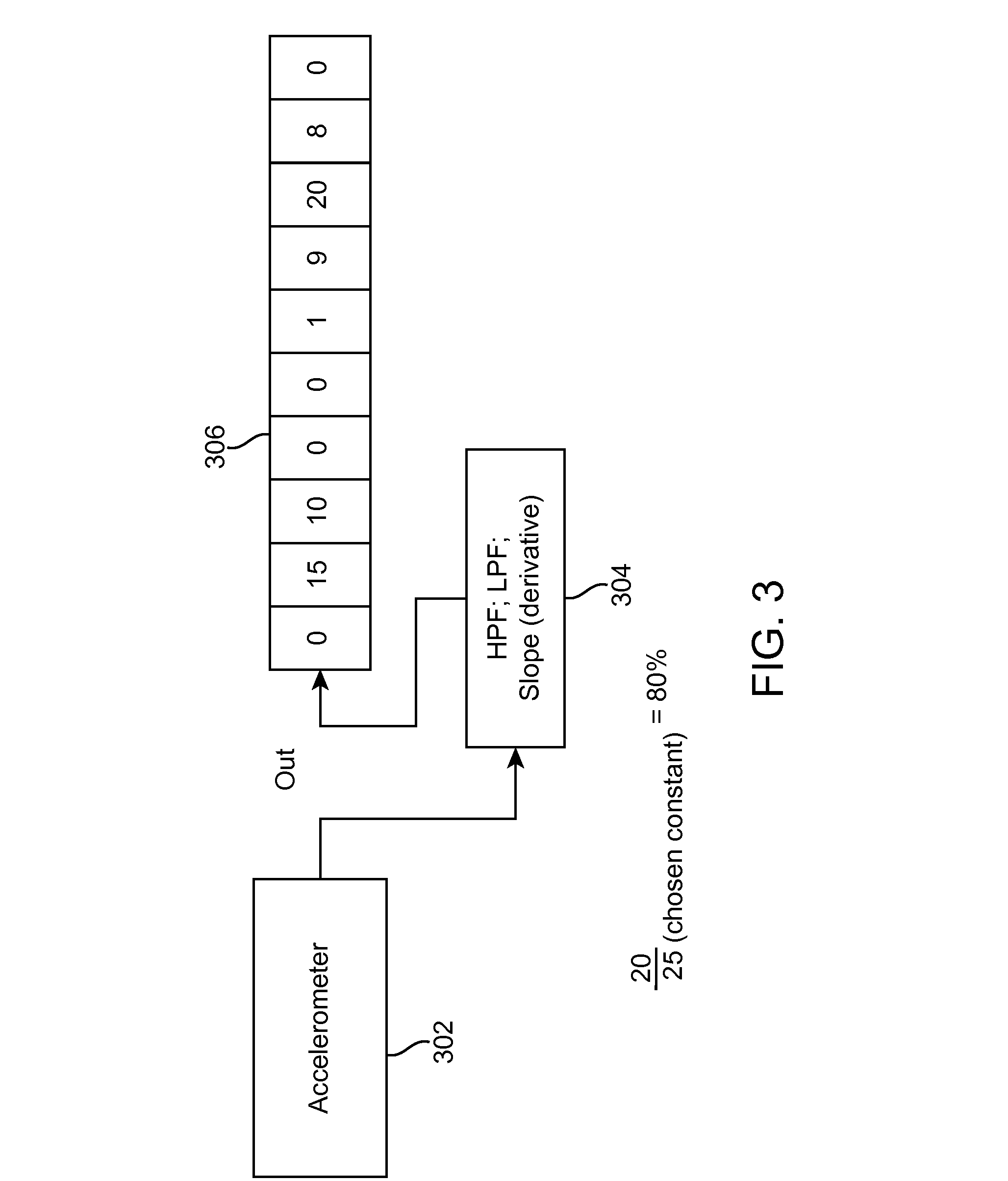 Patente Us20120050176 Accelerometer Determined Input Velocity Schematic Patent Drawing