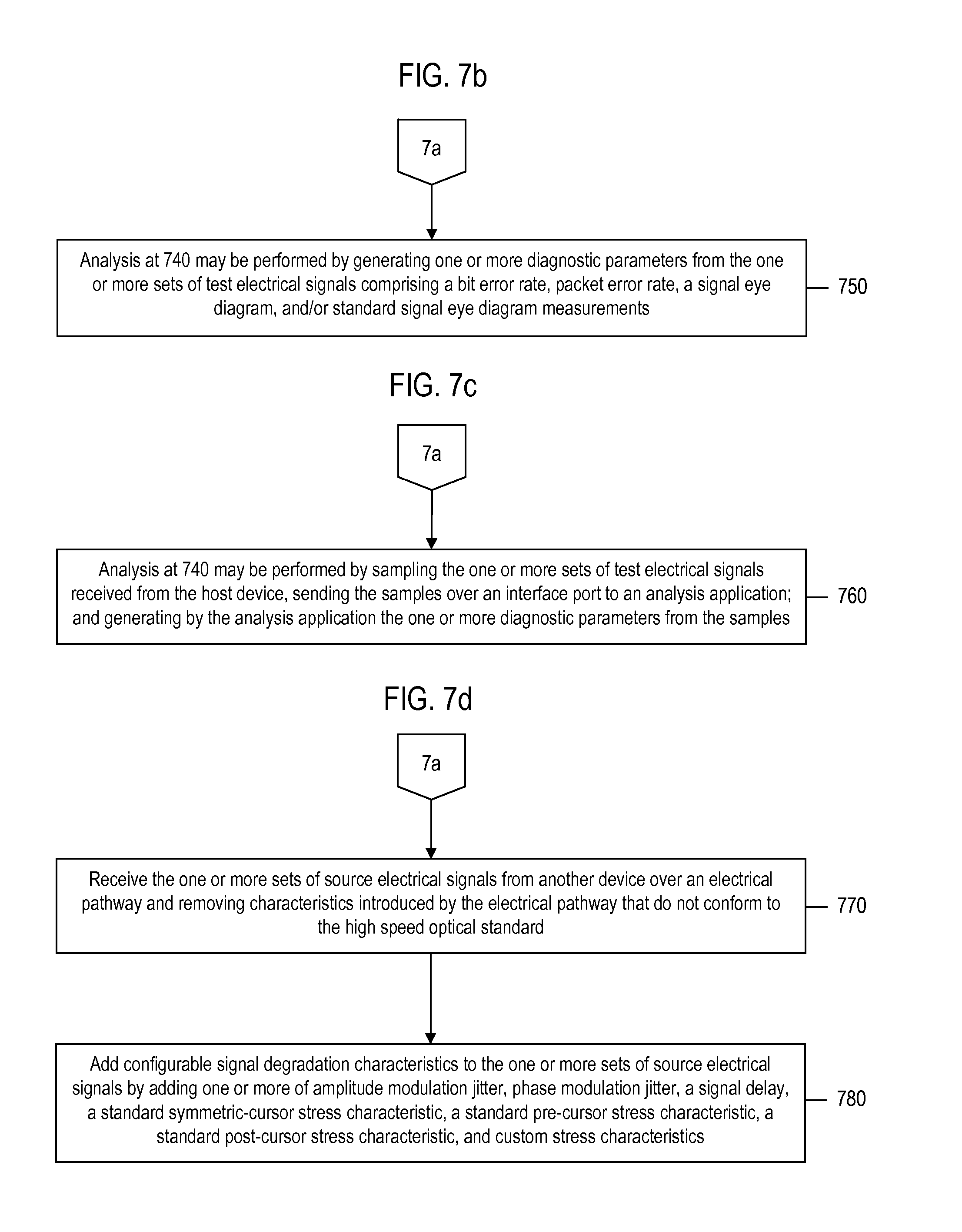 Patent Us20120051735 Scalable High Speed Gigabit Active Bundle Electrical Eye Diagram Drawing