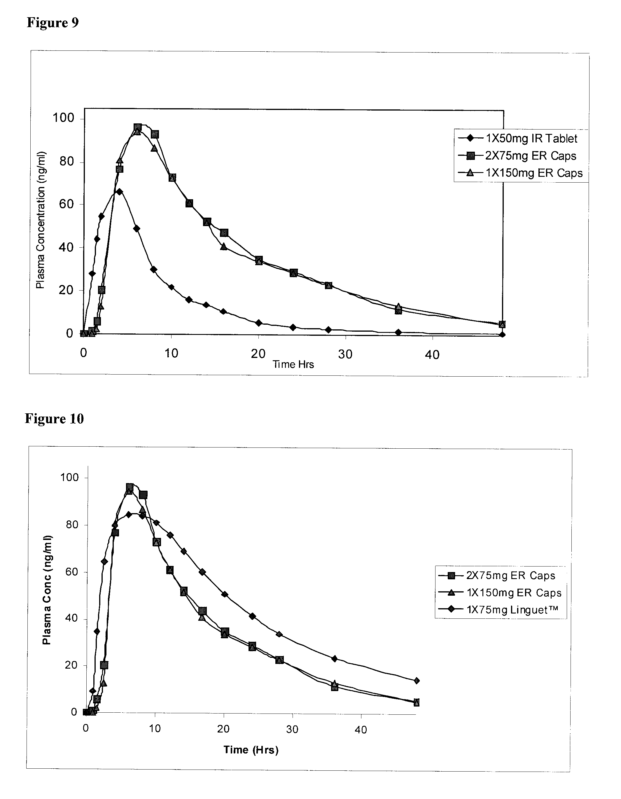 Ibuprofen lysine tmax