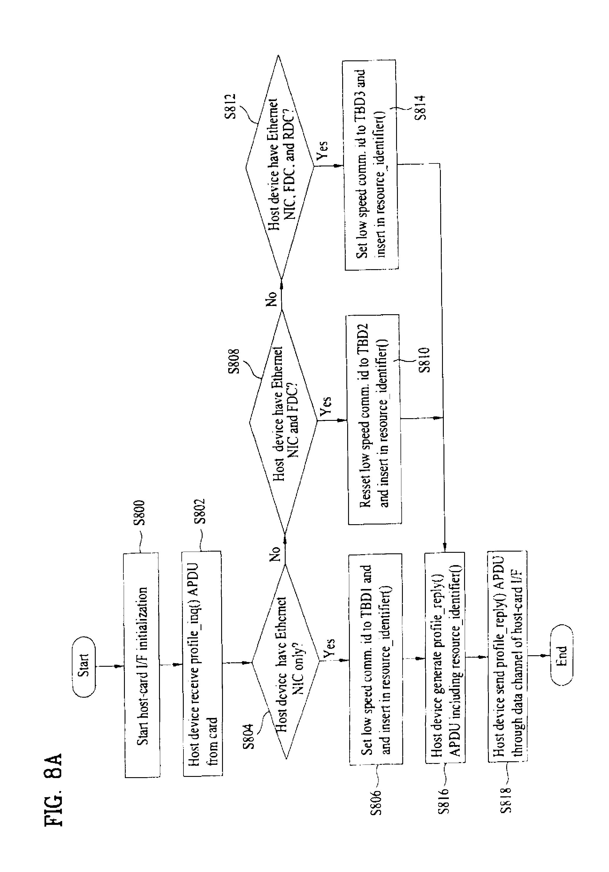 电路 电路图 电子 原理图 2068_2961 竖版 竖屏