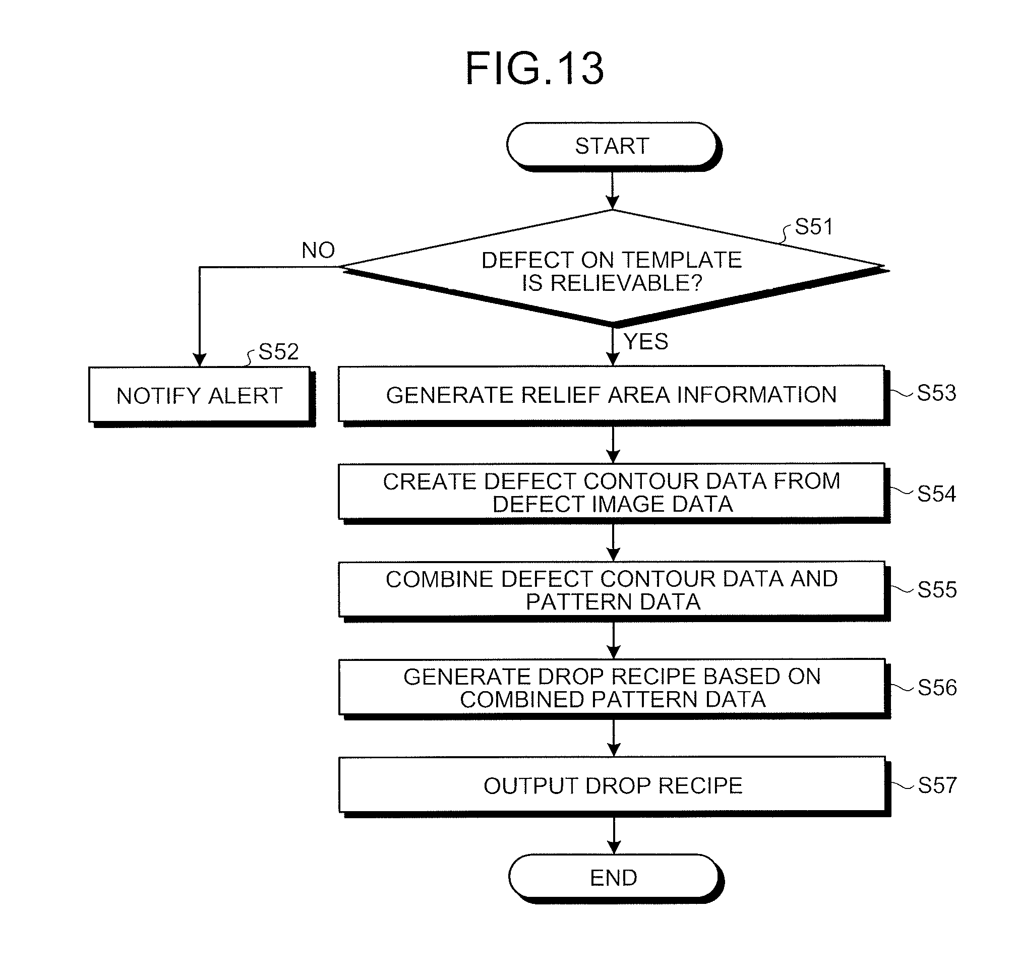Patent US20120072003 - Imprinting method, semiconductor integrated ...