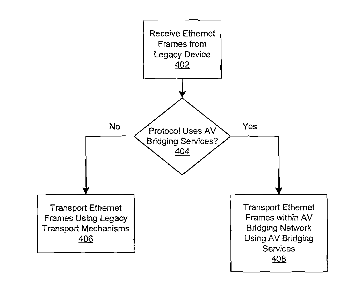 Patent Us20120076036 Method And System For Proxy A V Bridging On Wired Network Diagram Bridge Drawing