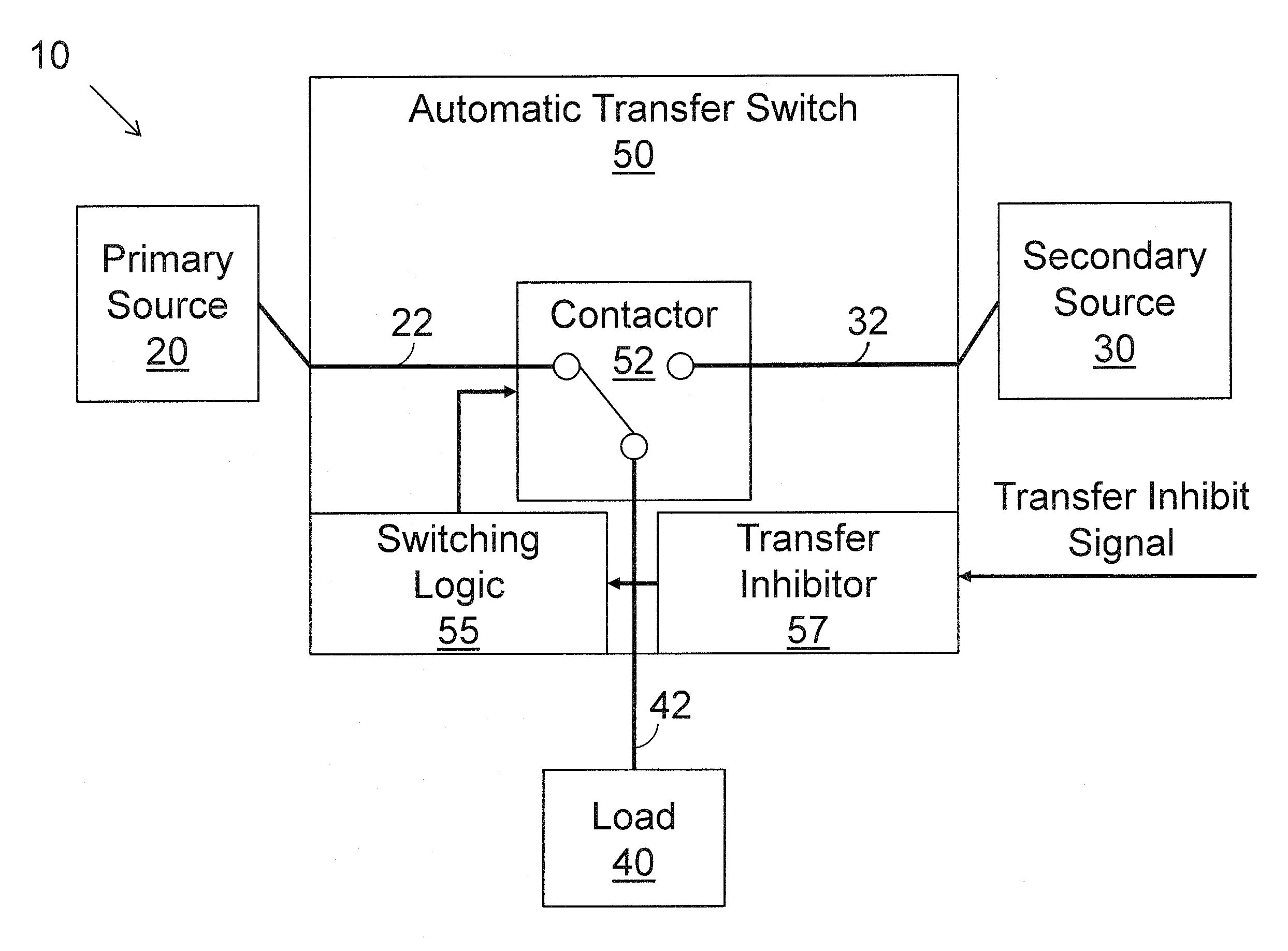 transfer switch wiring solidfonts westinghouse automatic transfer switch wiring diagram