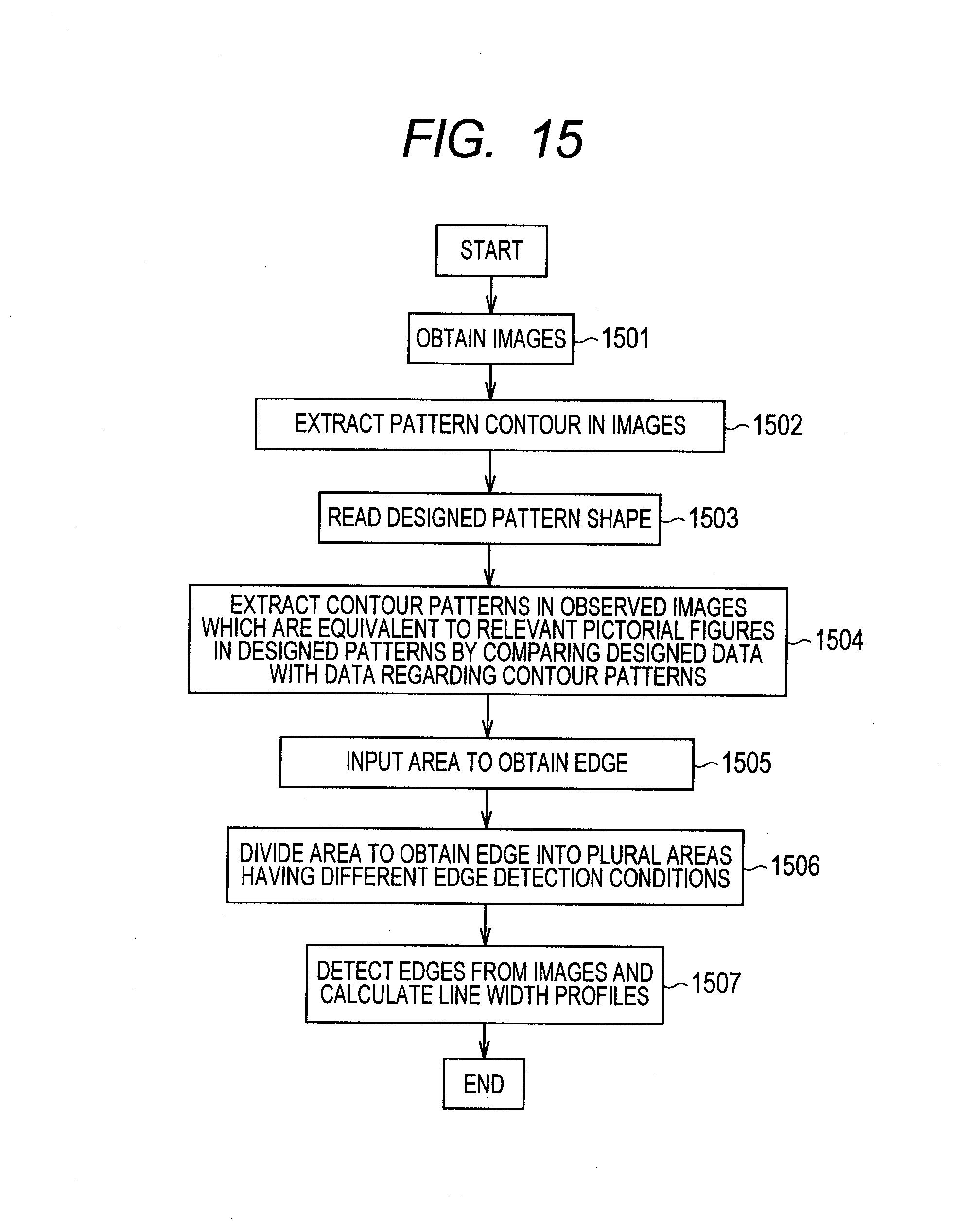 Patent US20120098954 - Semiconductor inspection device and ...