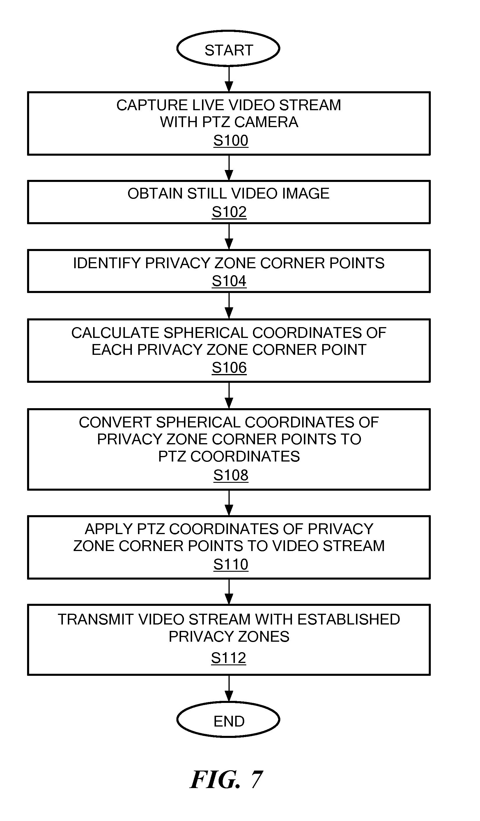 Brevet Us20120098965 Method And System For Converting Privacy Zone Sensormatic Ptz Camera Wiring Diagram Patent Drawing