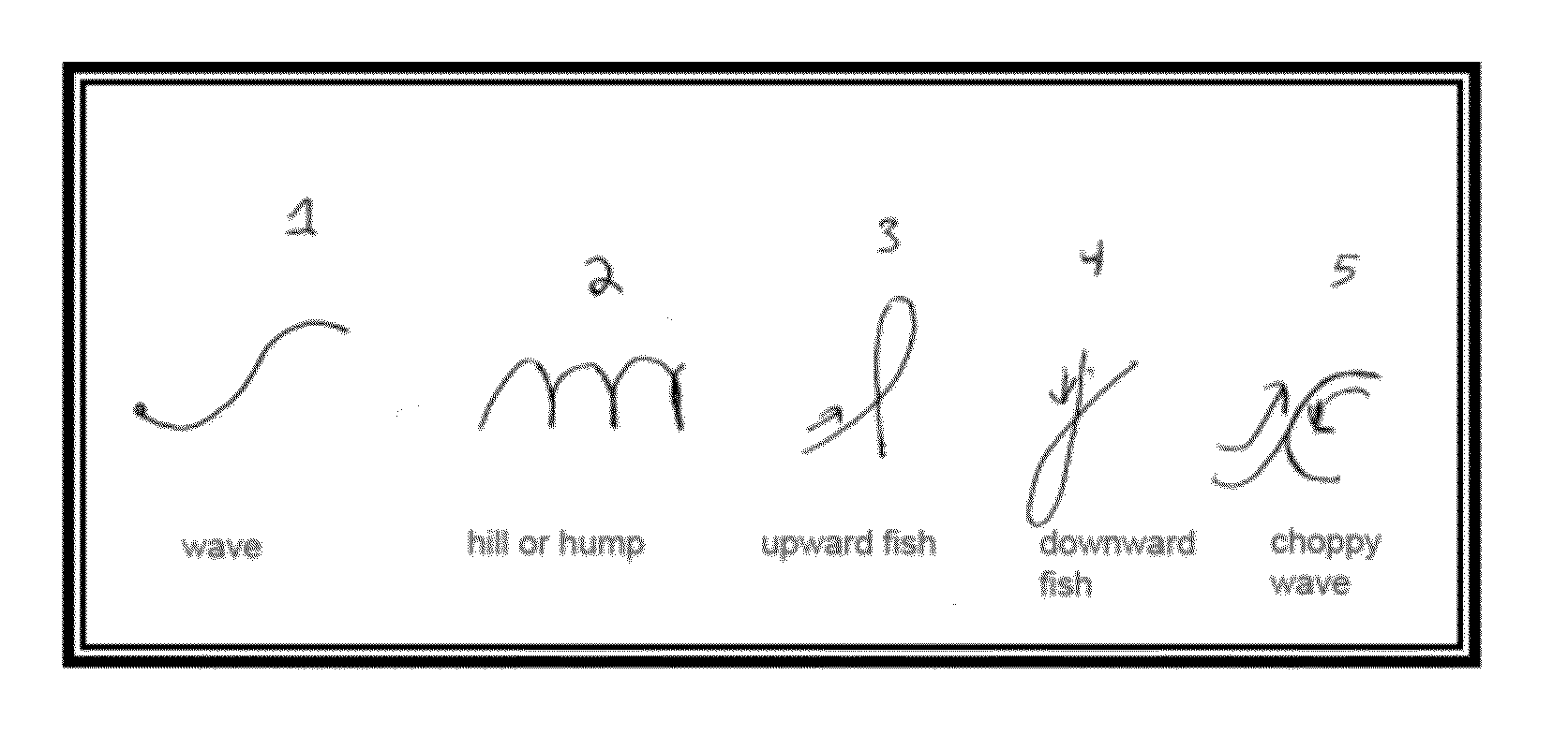 patent us20120100511 drawing cartoons to learn cursive writing