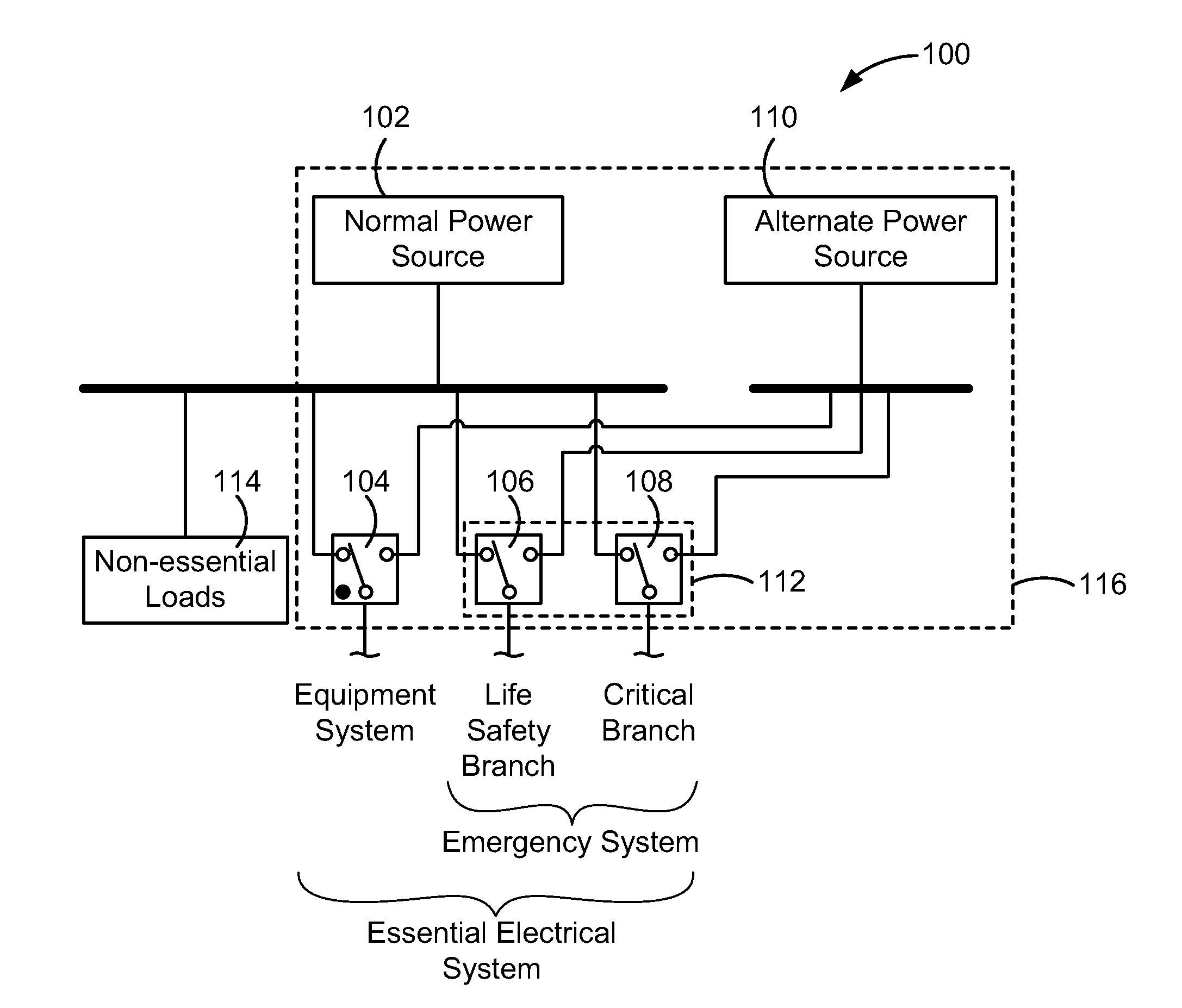 Patent US Automated emergency power supply test