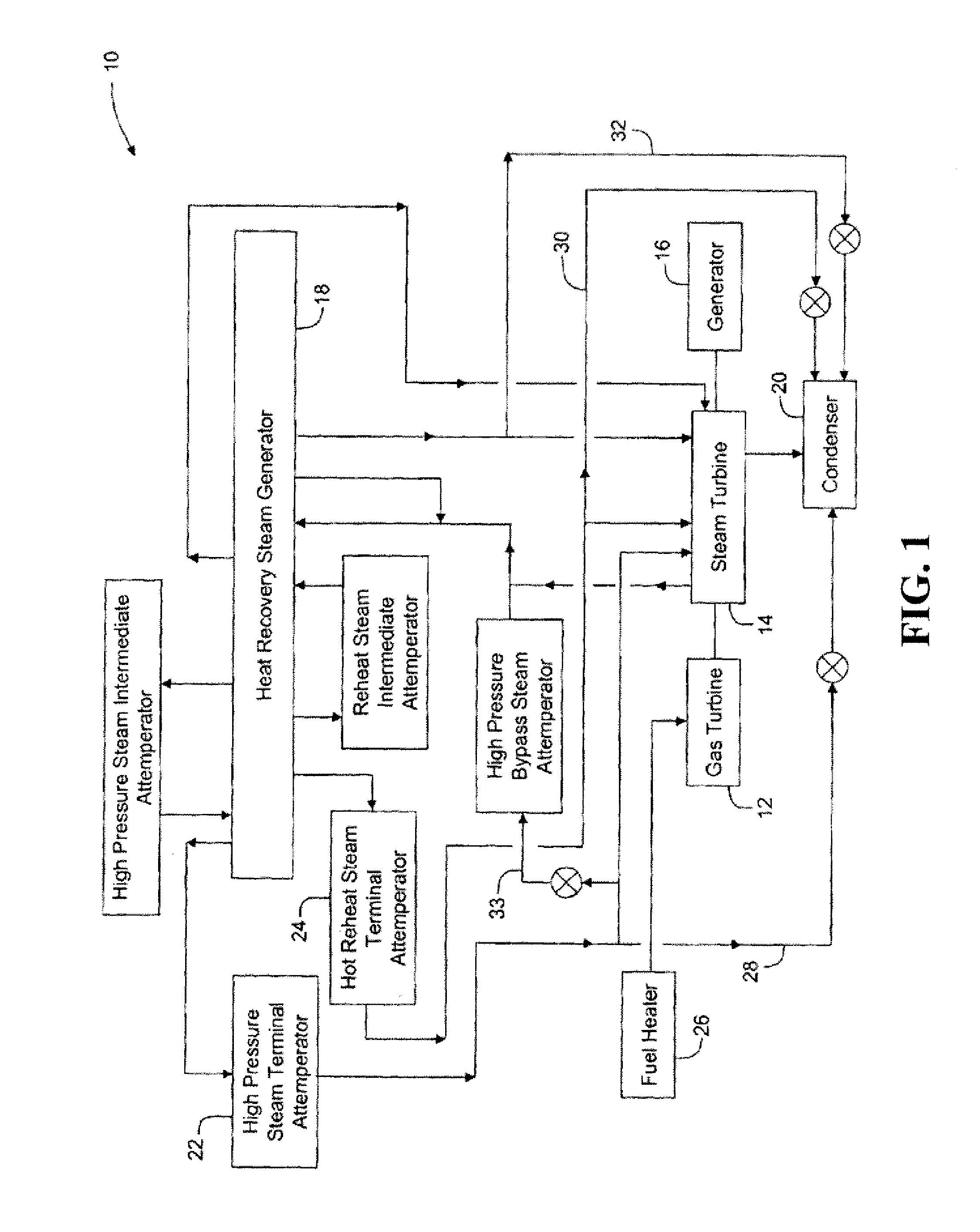 Patent US Methods and Systems for Loading a Steam