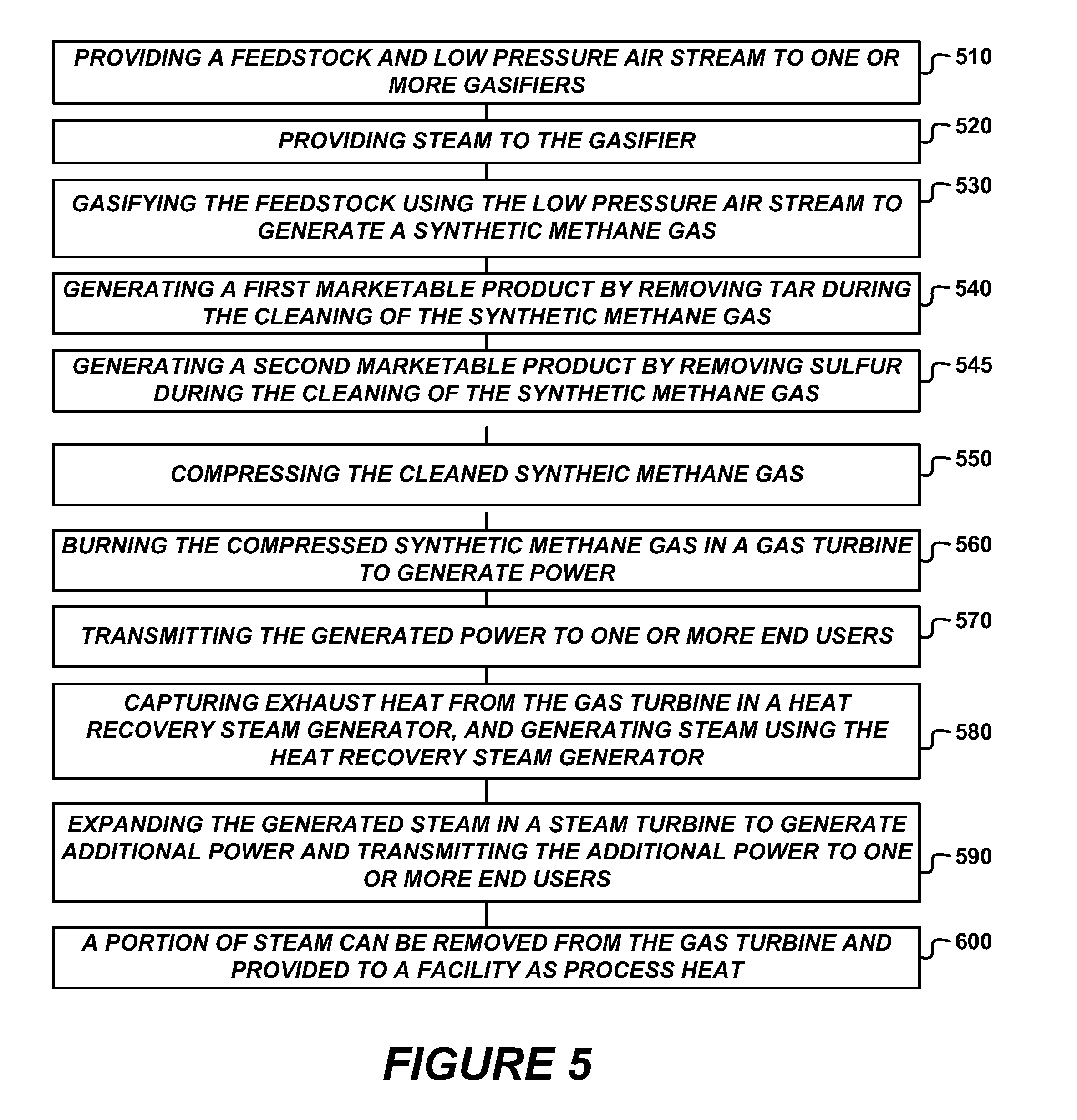 Patent US System for Producing Power Using Low