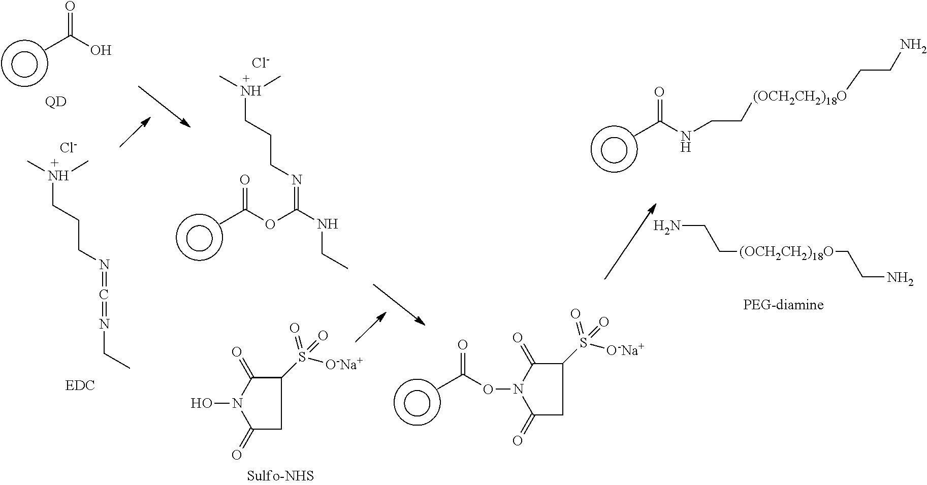 patent us20120141767