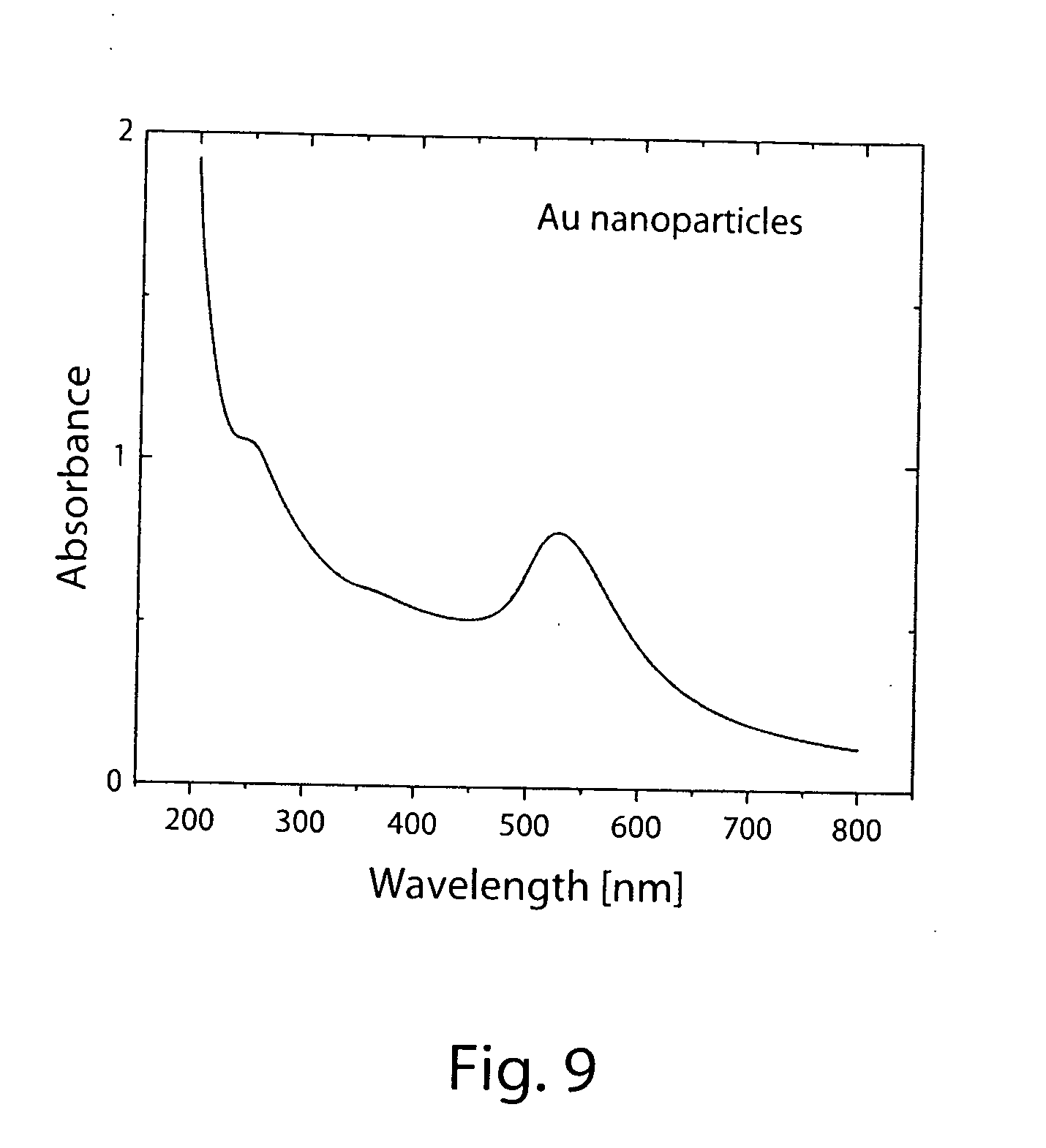 Patent US20120145532 - Efficient hydrogen production by ...