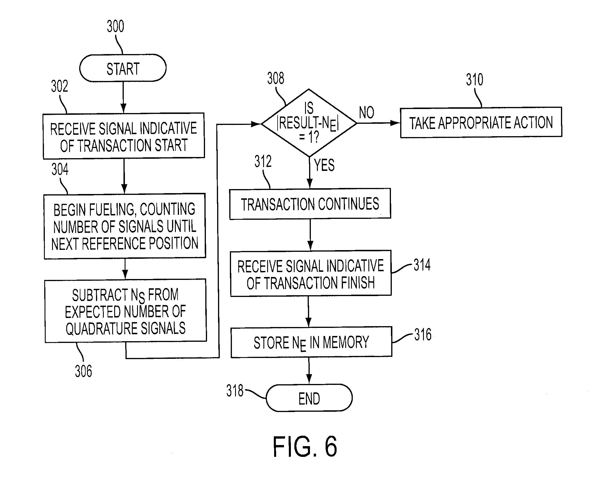 patent us20120150344 fuel dispenser flow meter sensor fraud patent drawing