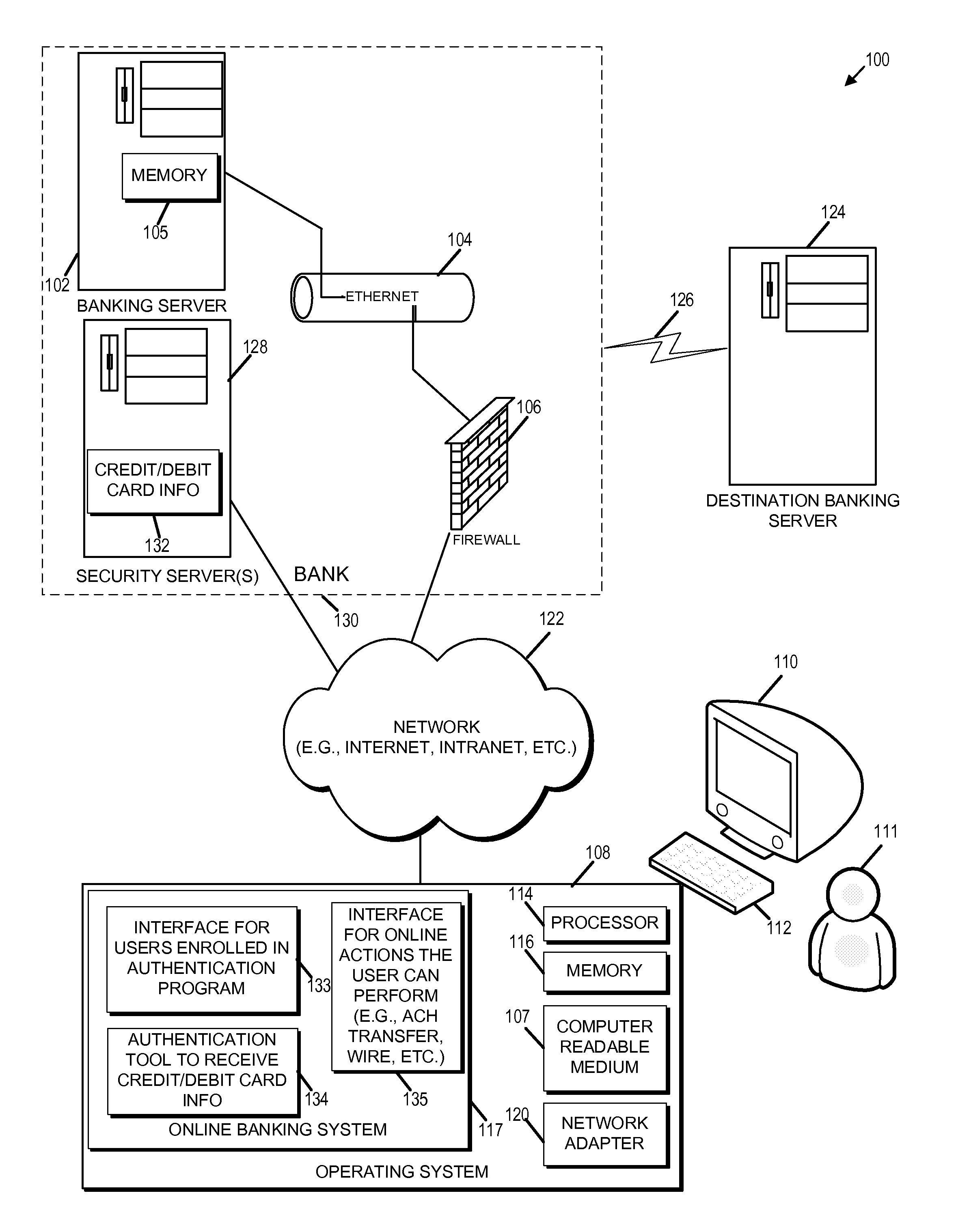 Patent US20120185386 - Authentication tool - Google Patents