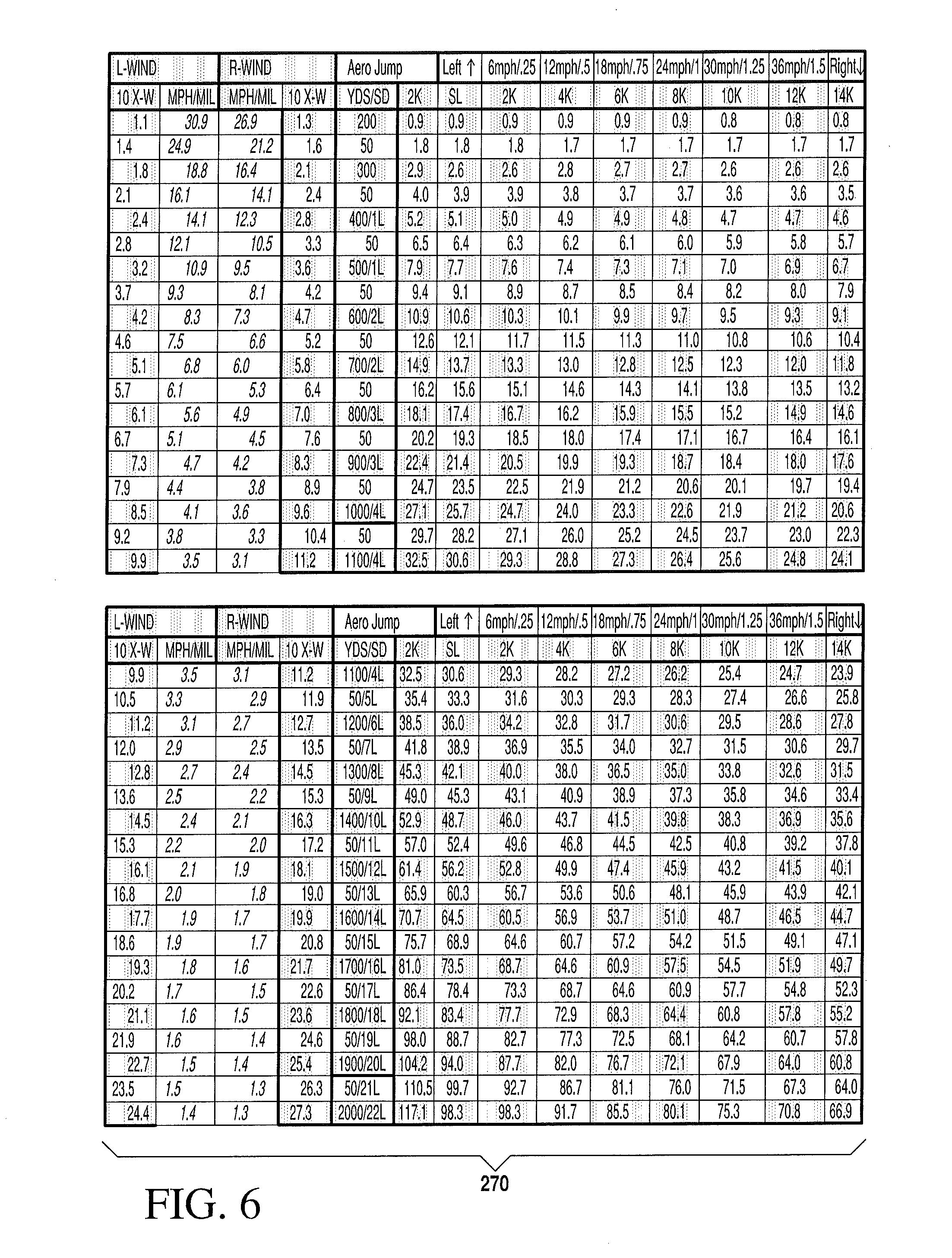 Usmc Rifle Scores Chart Tulum Smsender Co