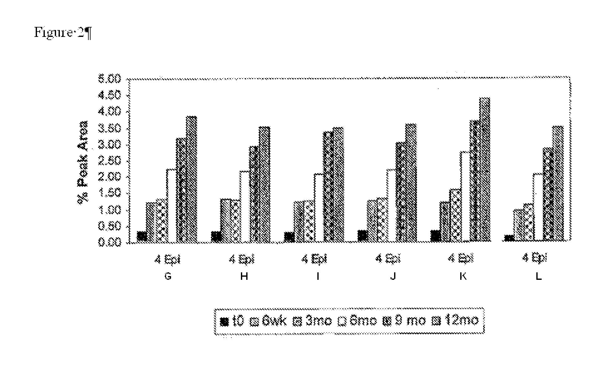 D claritin lisinopril and