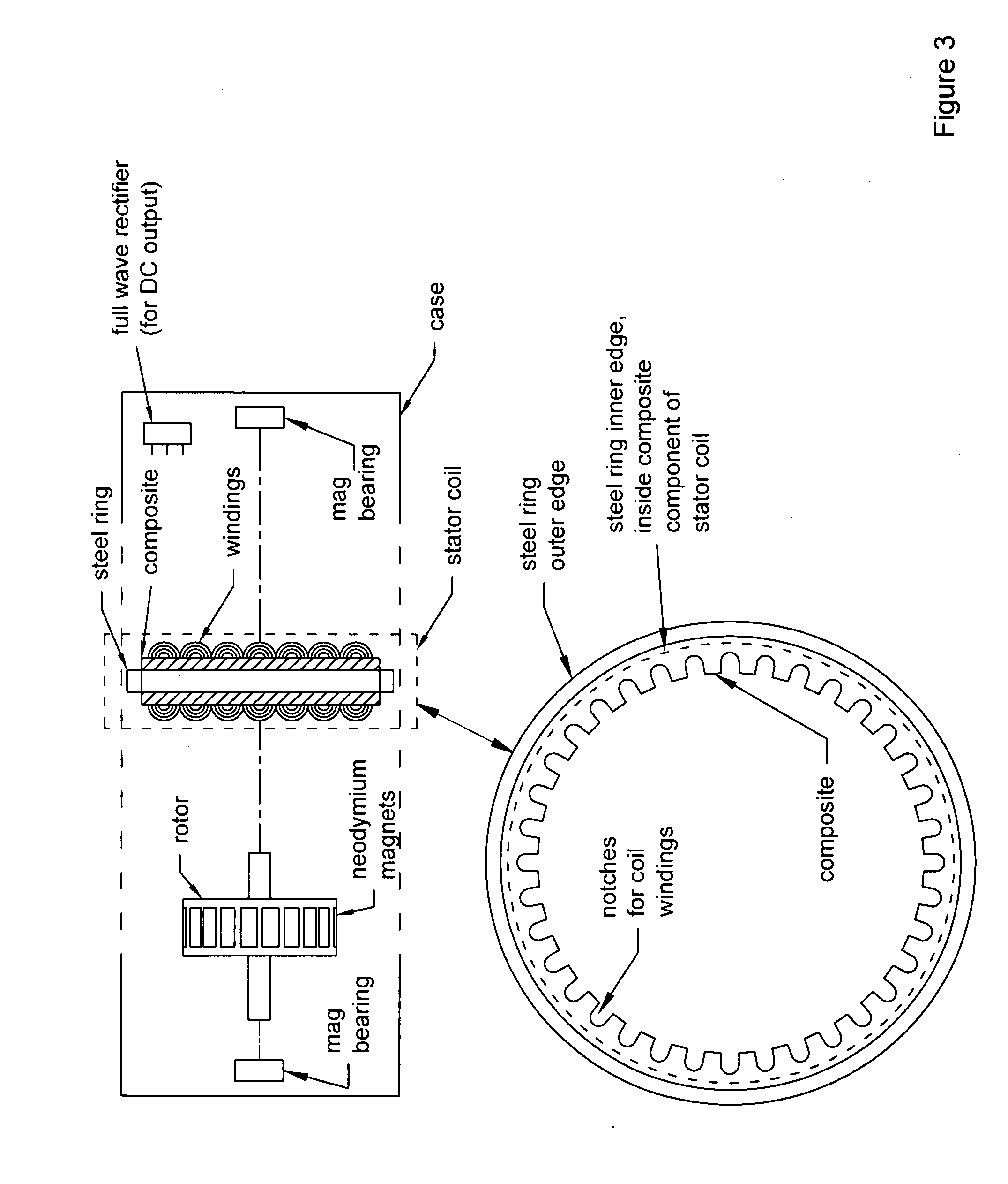 277307265 Figure 1 Hydroelectric Power Generation Diagram 9 besides Hydro also Peltonturbine also US20120207588 further Dcpat. on micro hydroelectric power